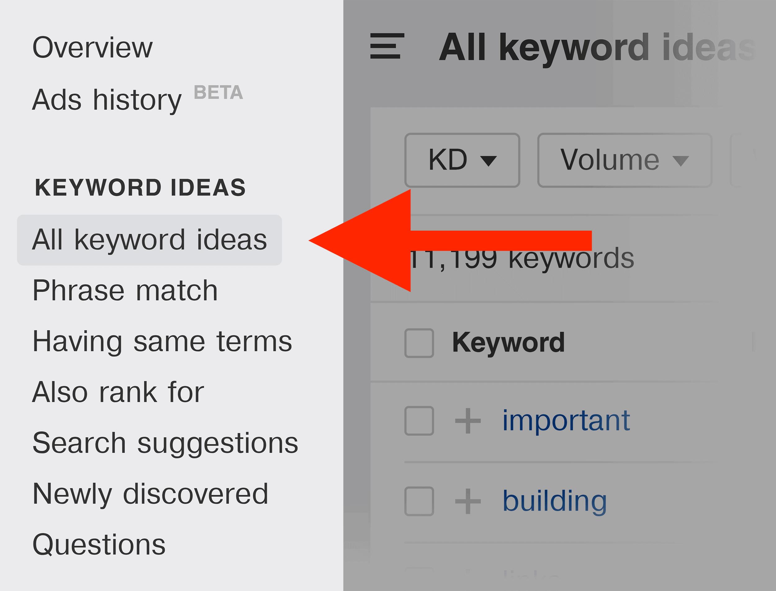Ahrefs – All keyword ideas menu