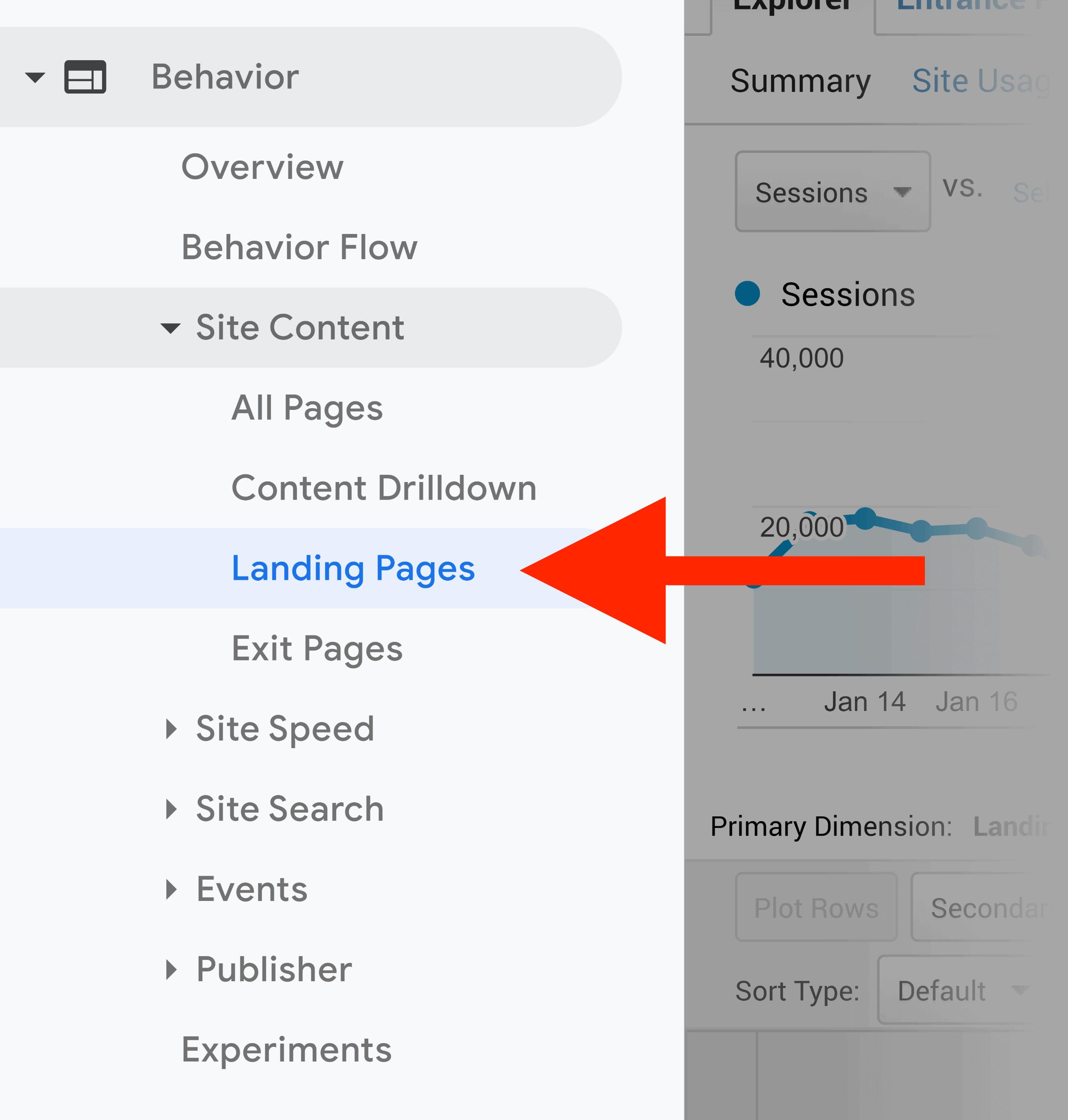 Analytics – Landing pages menu