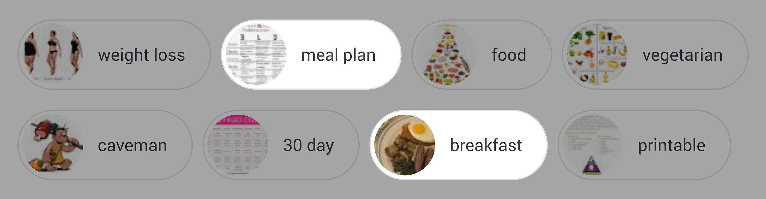 Google images – Paleo diet tags