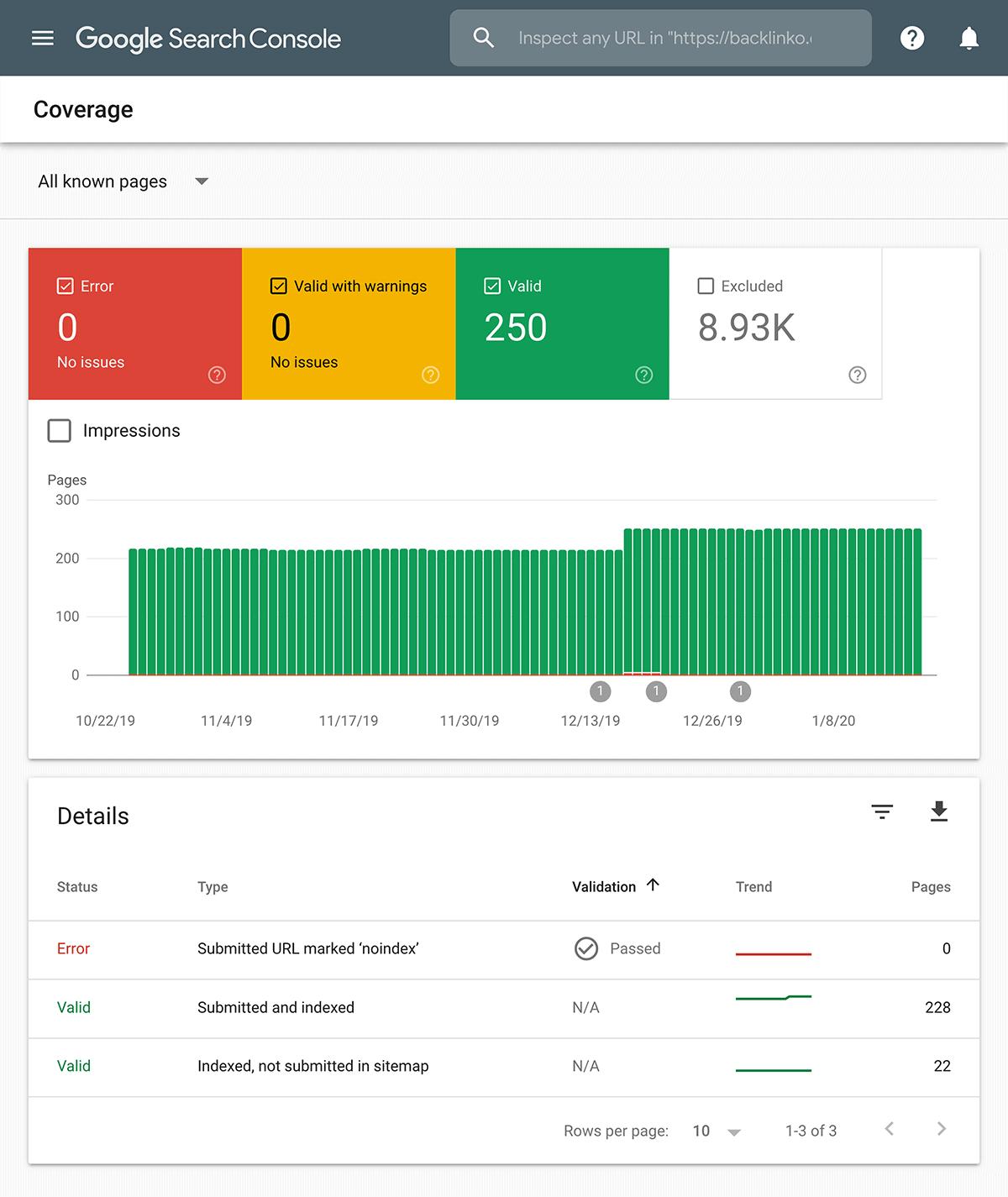 Google Search Console – Coverage report