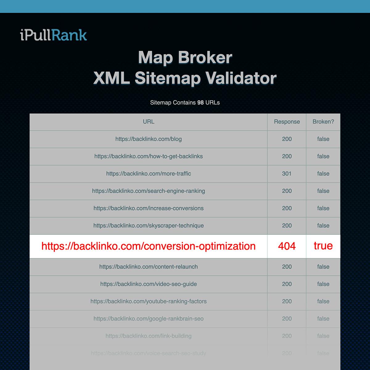iPullRank – Results showing error