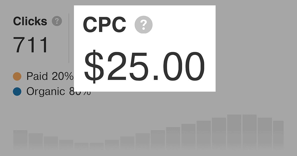 """""""link building services"""" – CPC"""