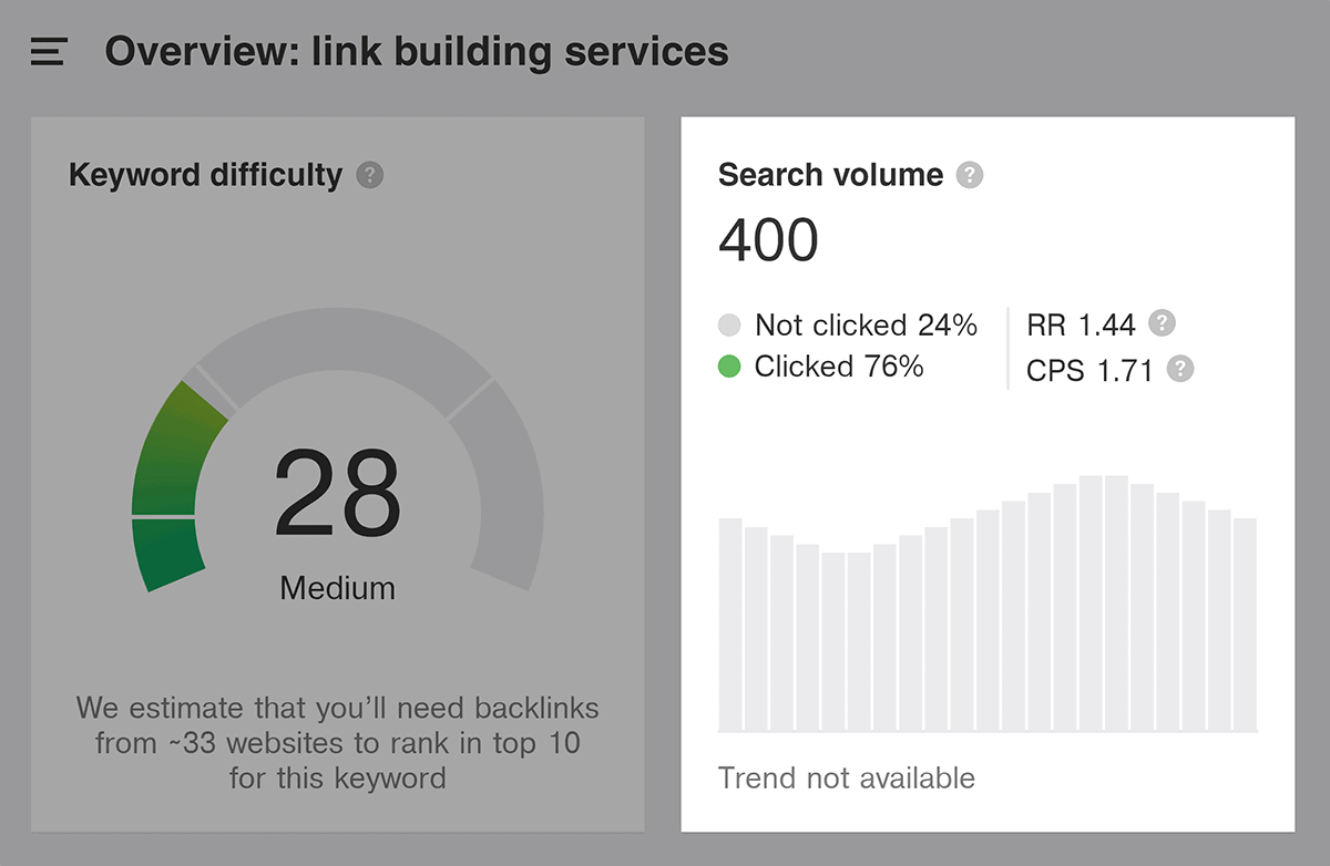 """link building services"" – Search Volume"