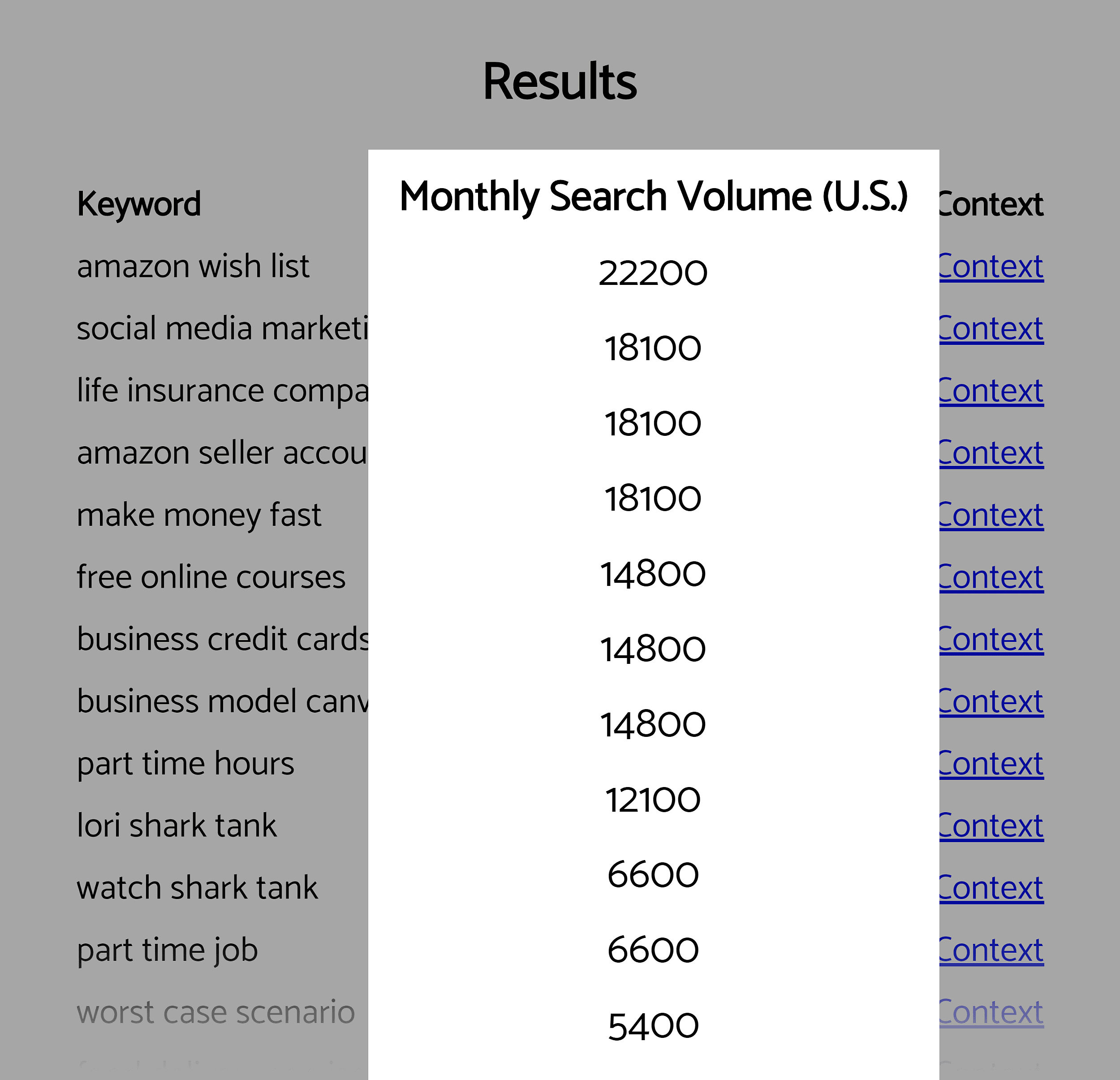 Reddit keyword research tool – Monthly search volume