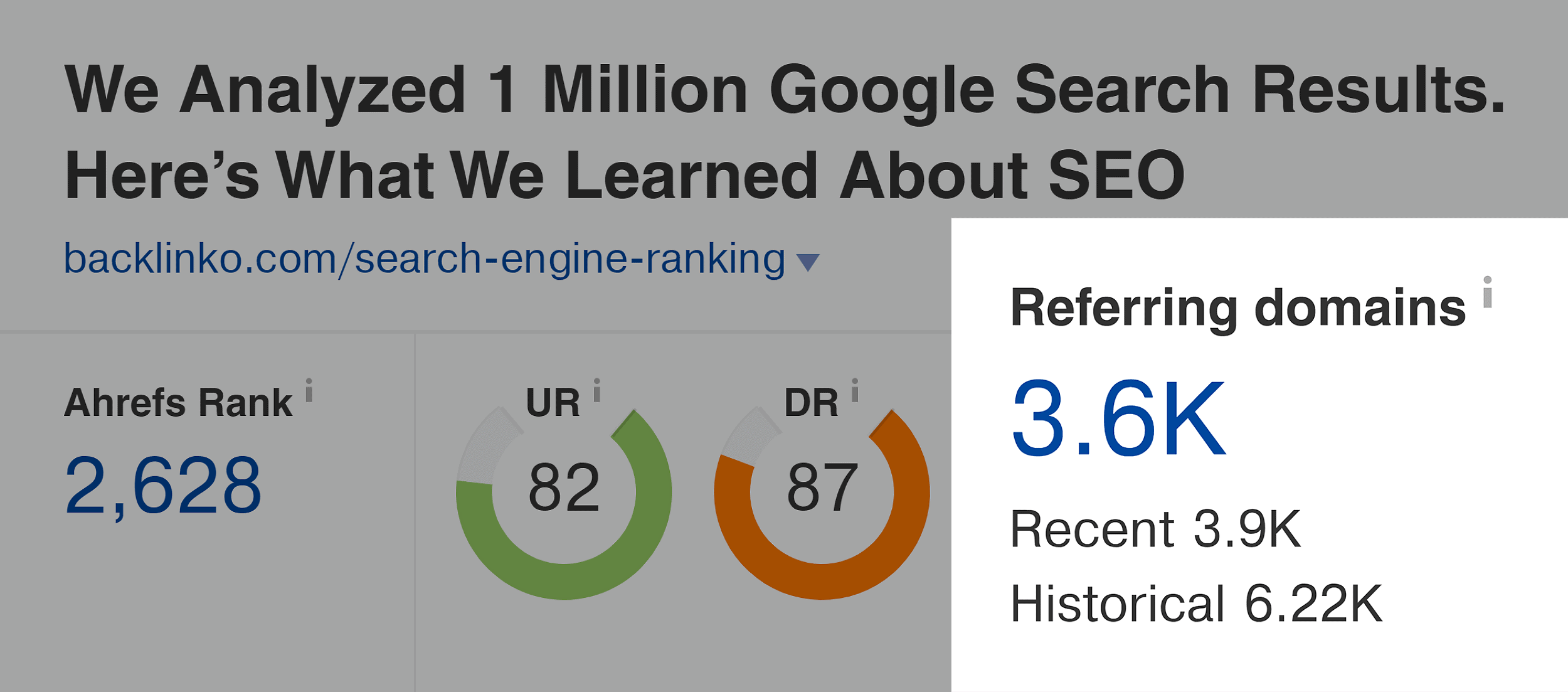 Search engine ranking – Referring domains