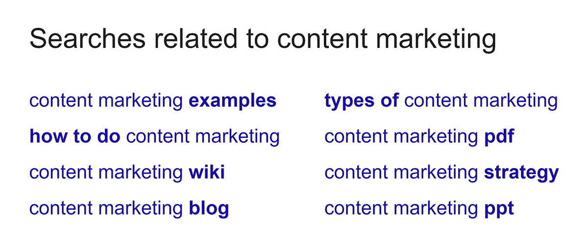 "Searches related to ""content marketing"""