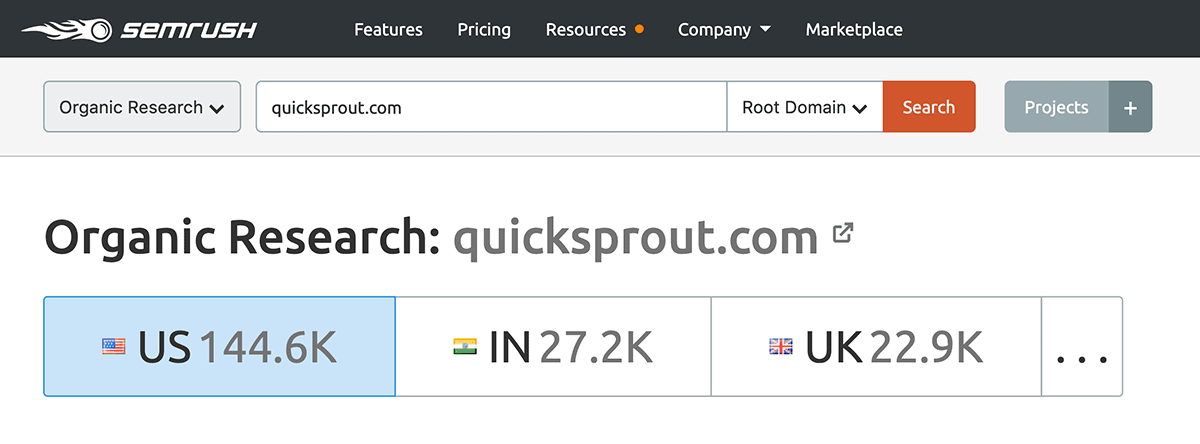 SEMrush – Quicksprout search