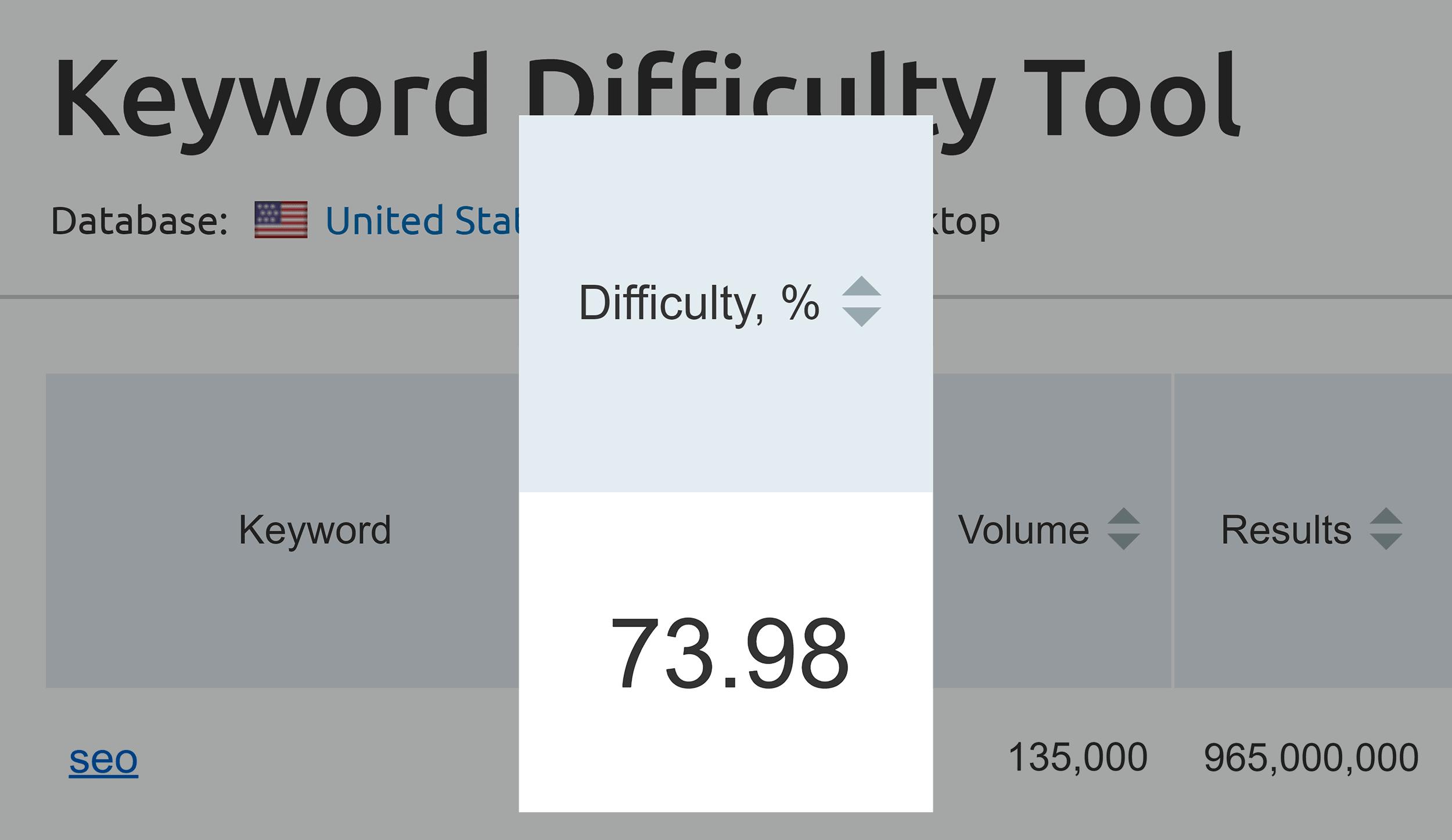SEMrush – SEO keyword difficulty