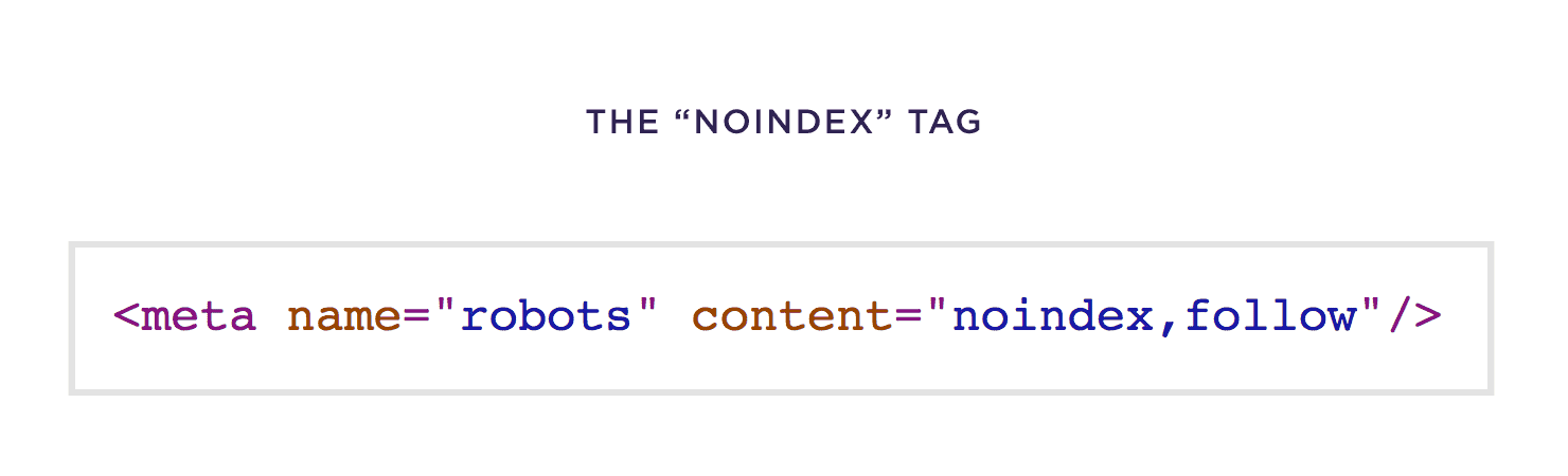 The noindex tag