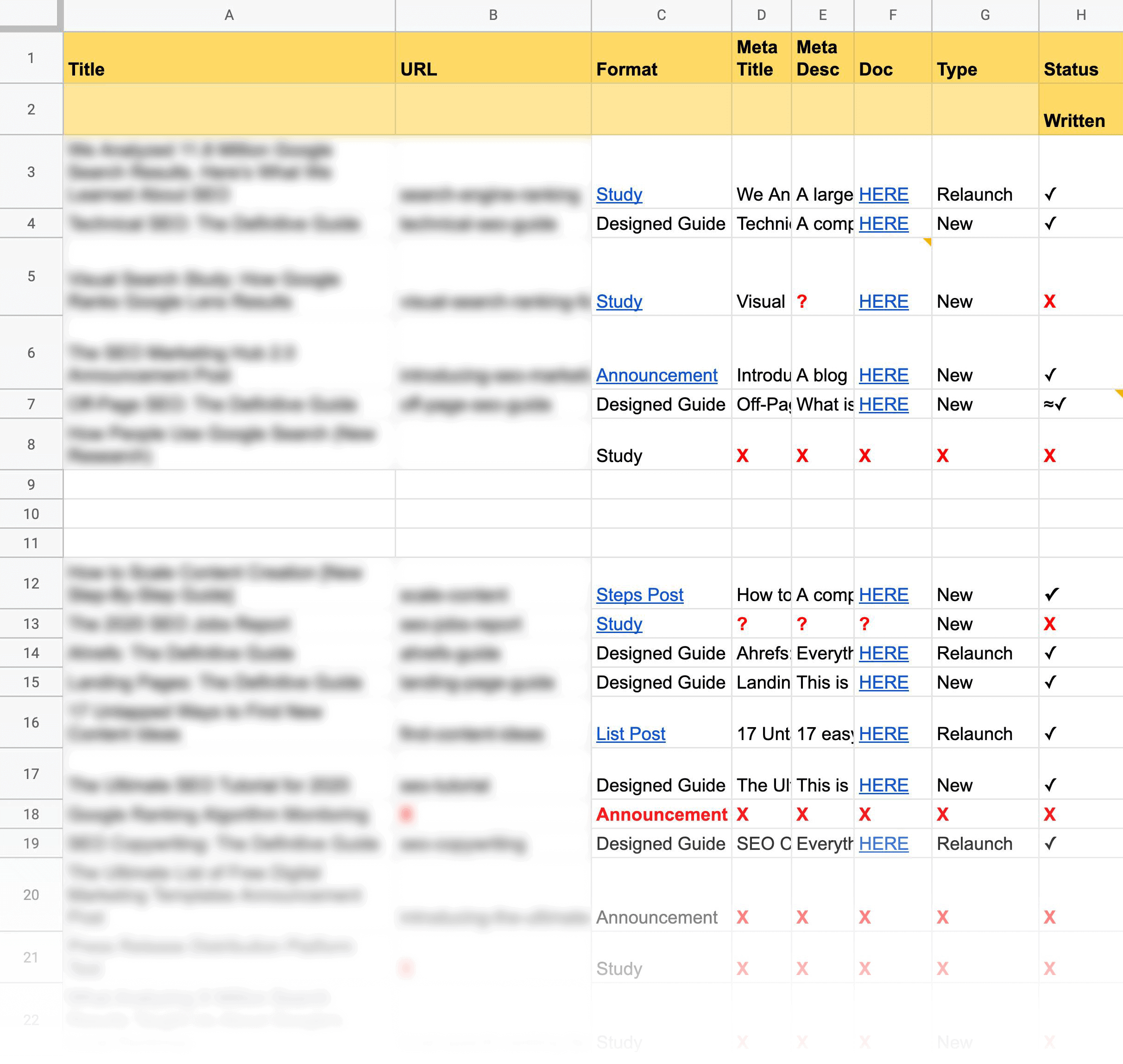 6-8 Months of Content Planned Out