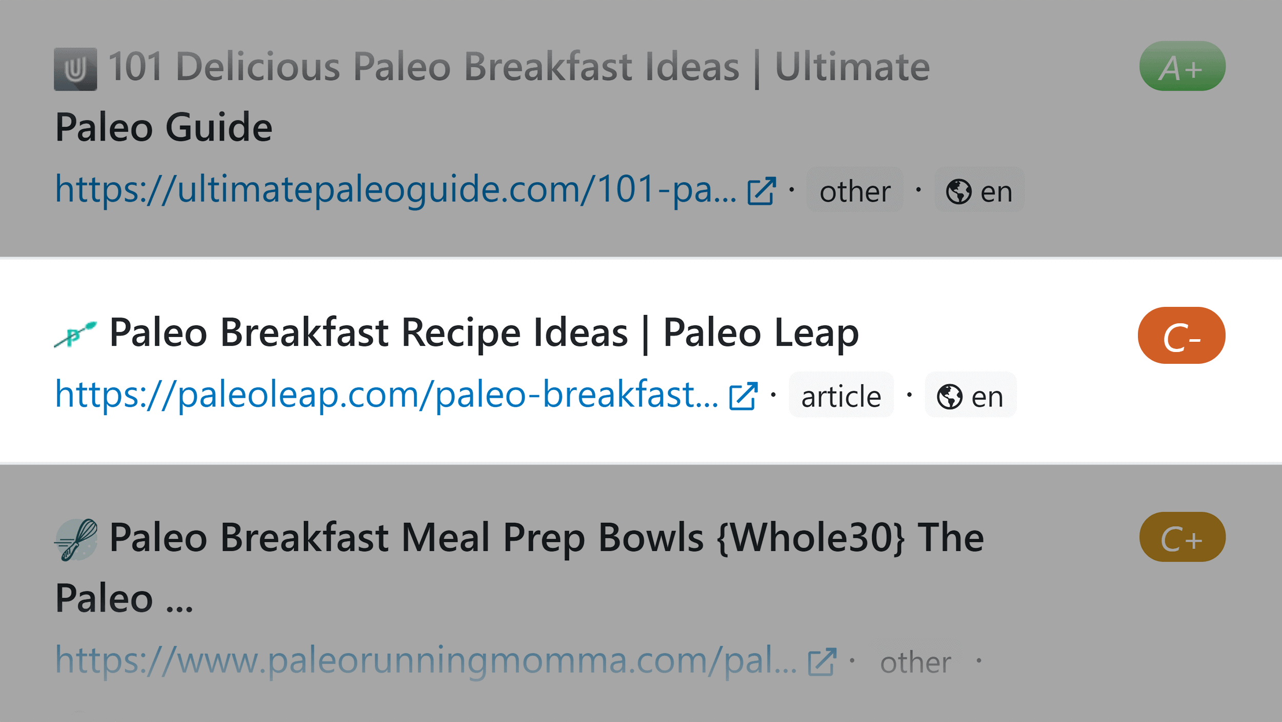 Paleo breakfast ideas – Content grade