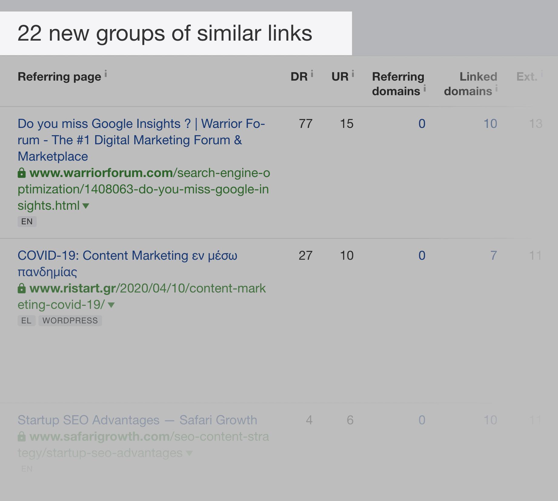 Ahrefs – New Groups Of Similar Links