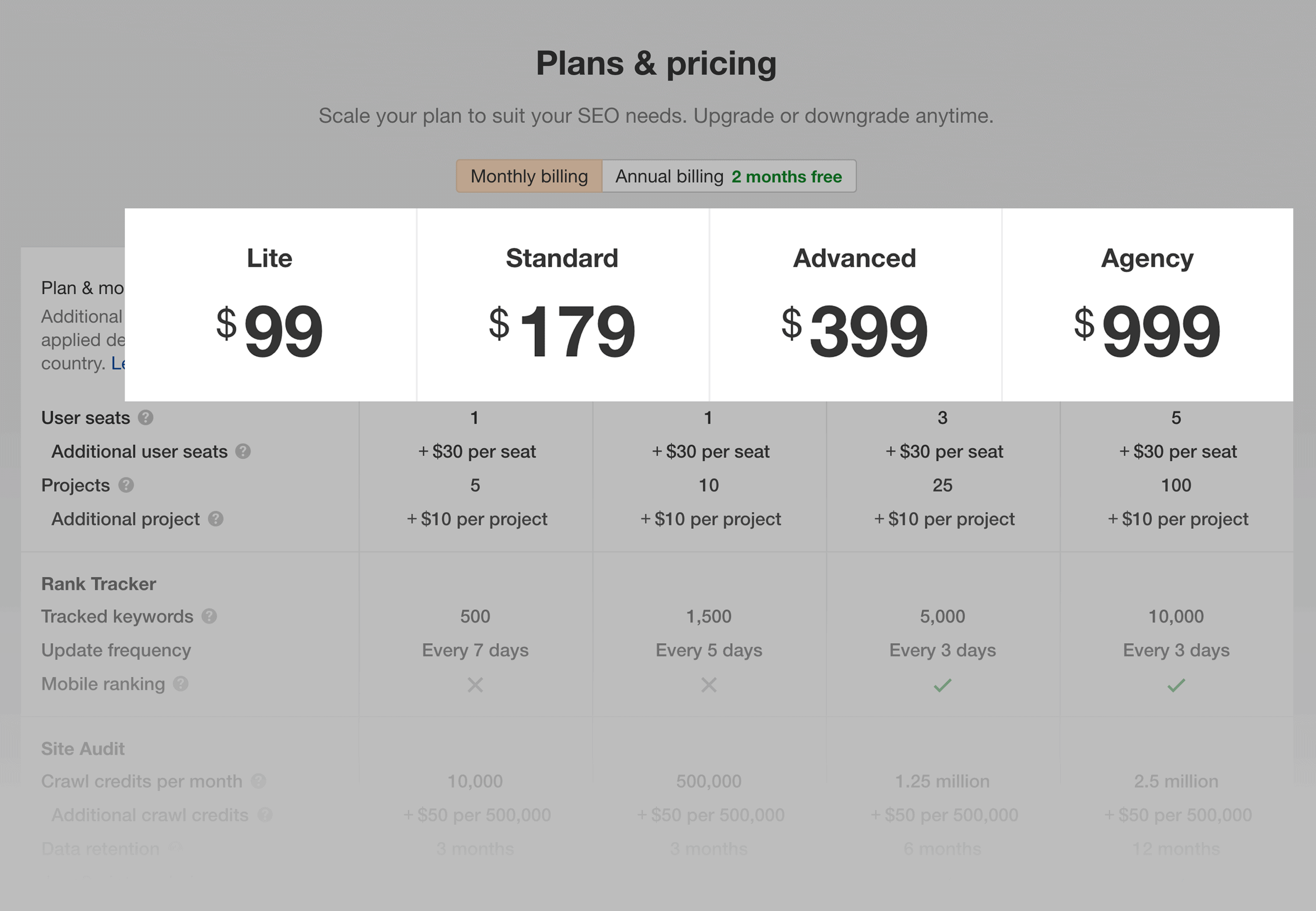 Ahrefs – Pricing