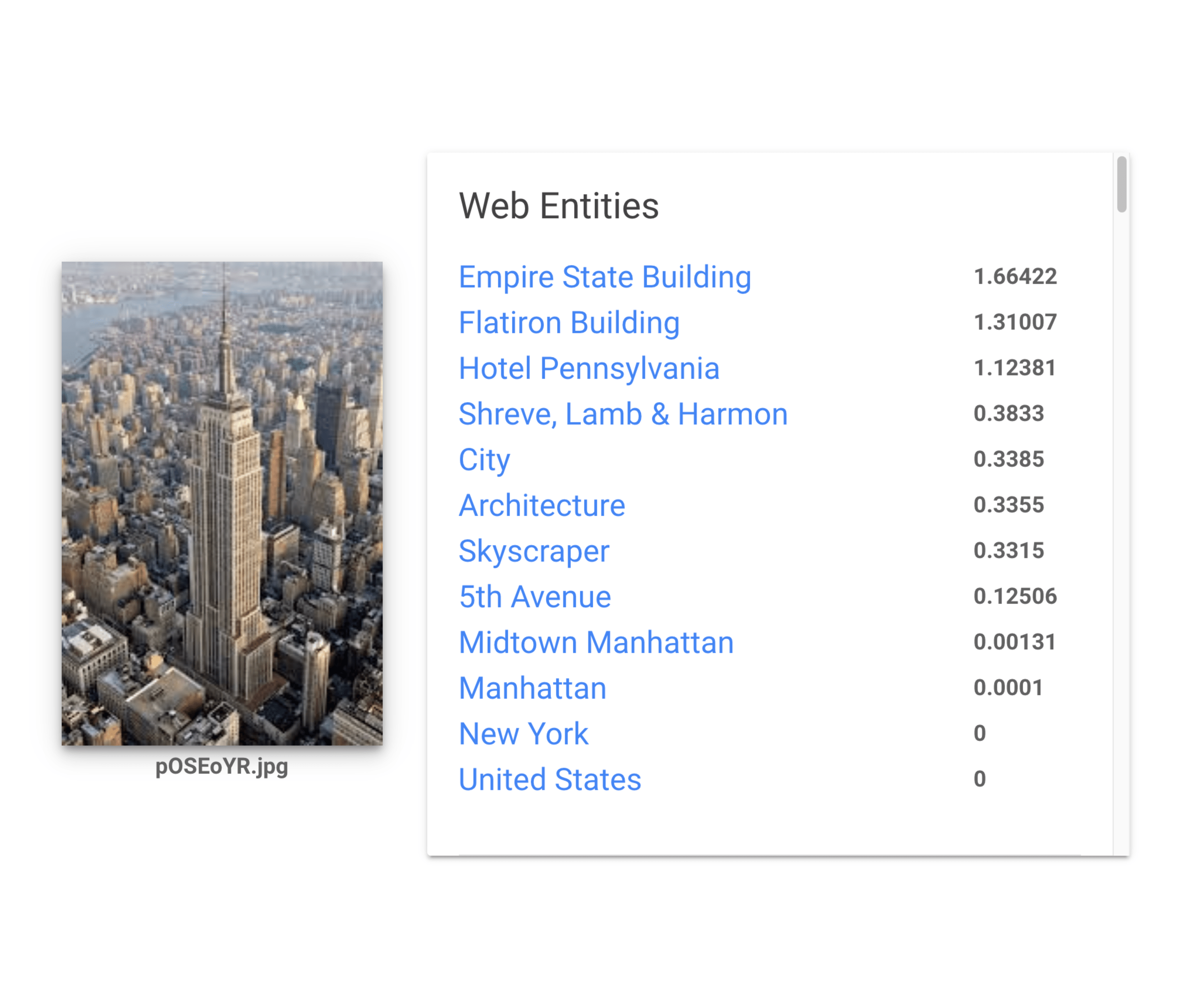 Google Vision API – Web Entities Empire State Building