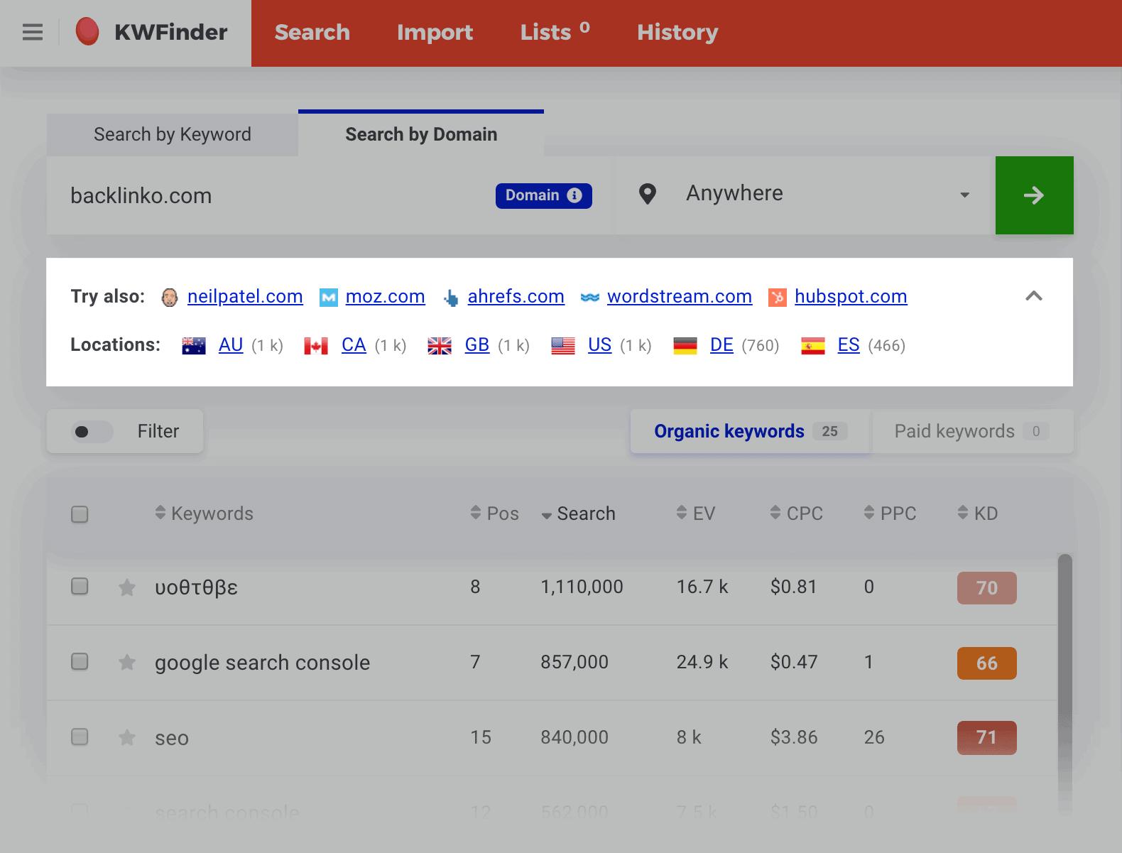 Kwfinder – Competing Sites List