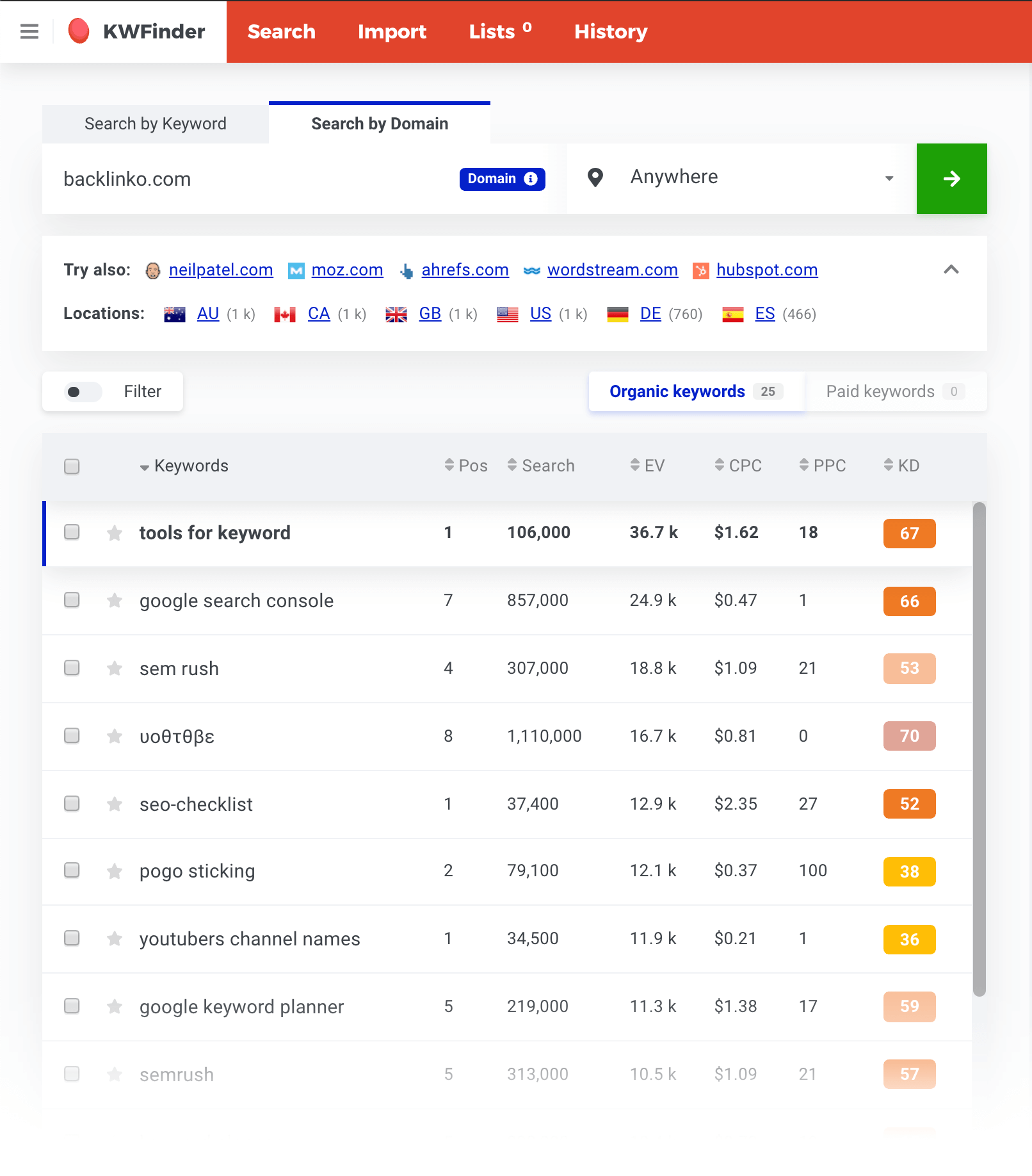 Kwfinder – Domain Results Backlinko