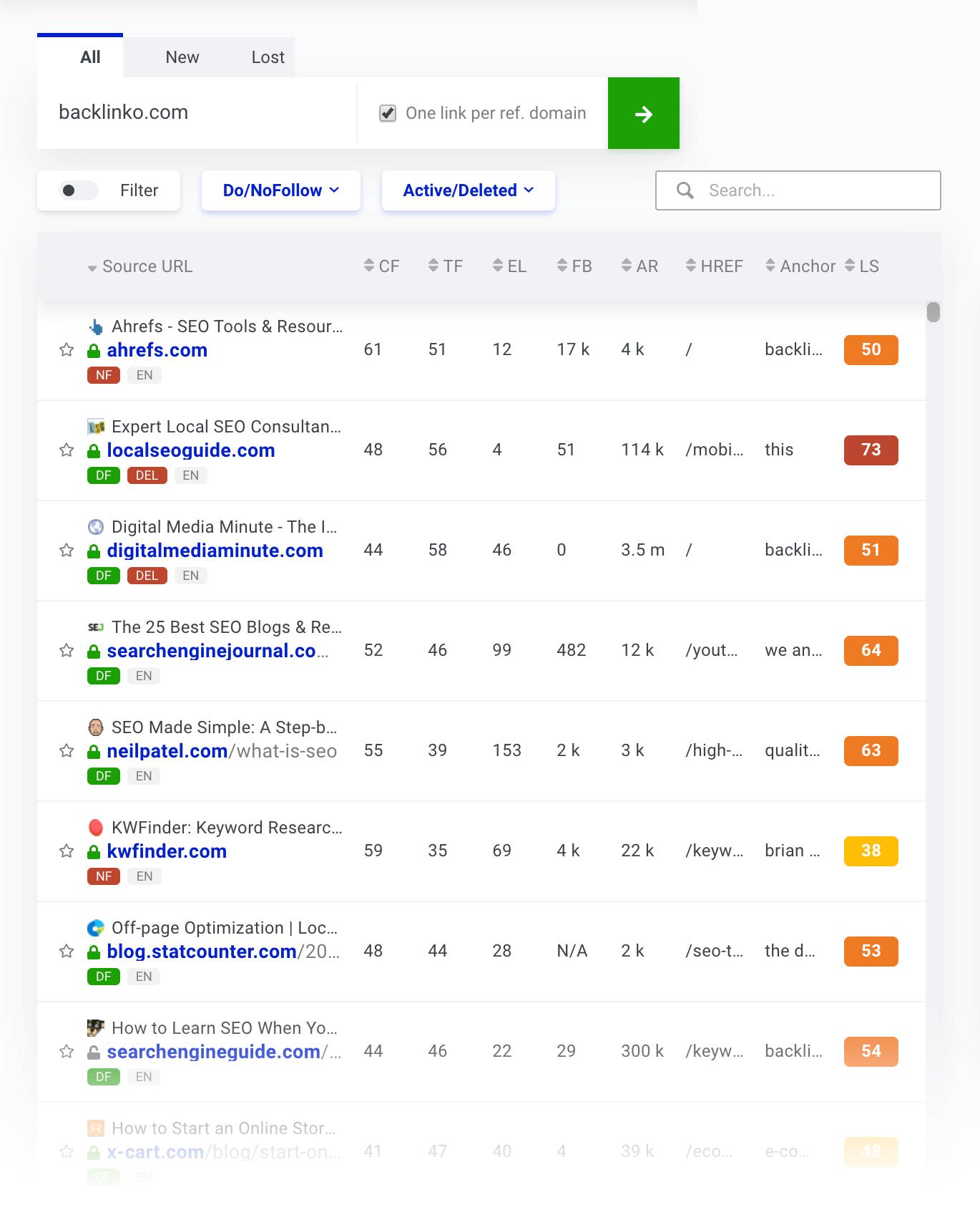 Link Miner Results List