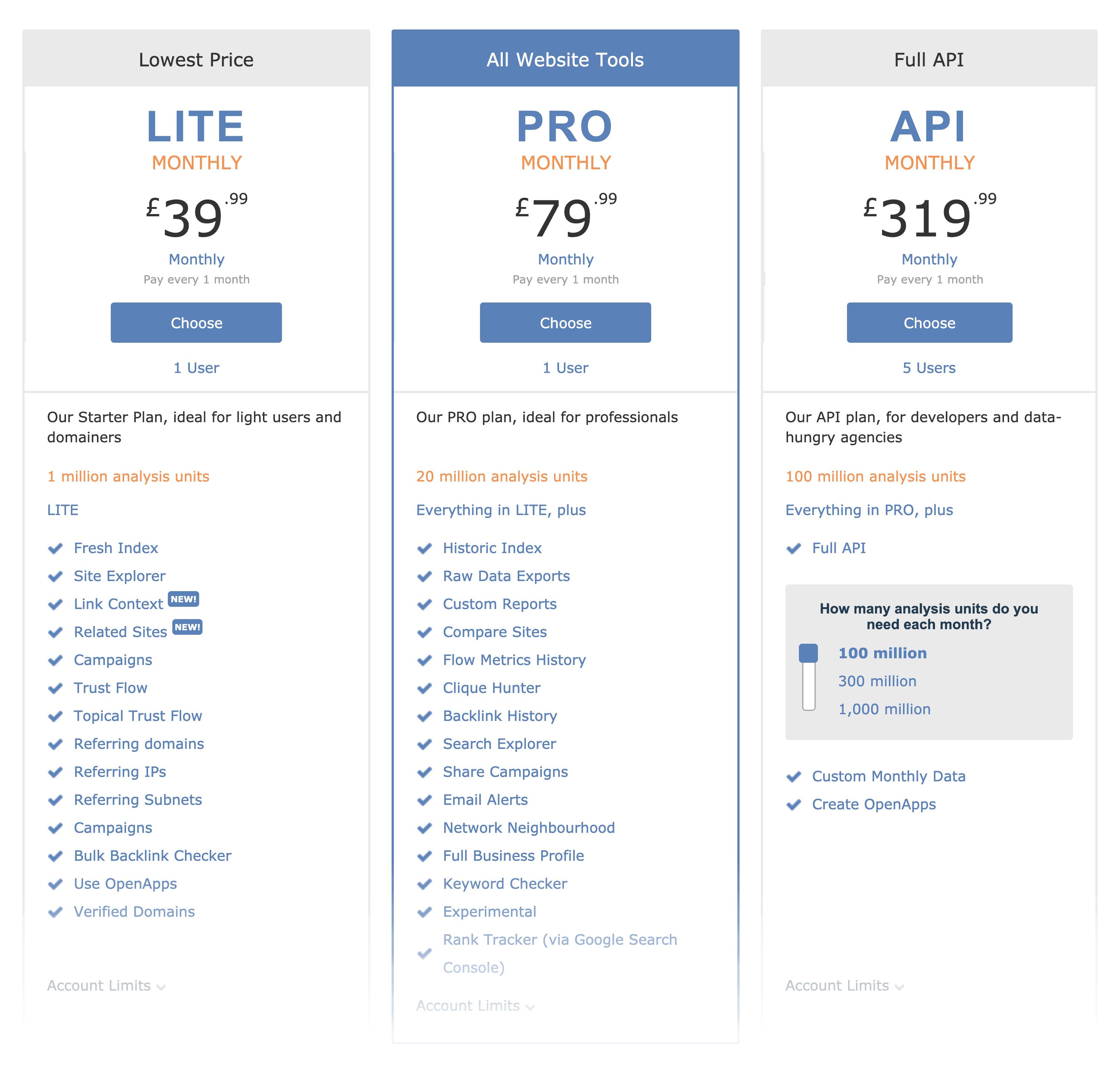 Majestic SEO – Pricing