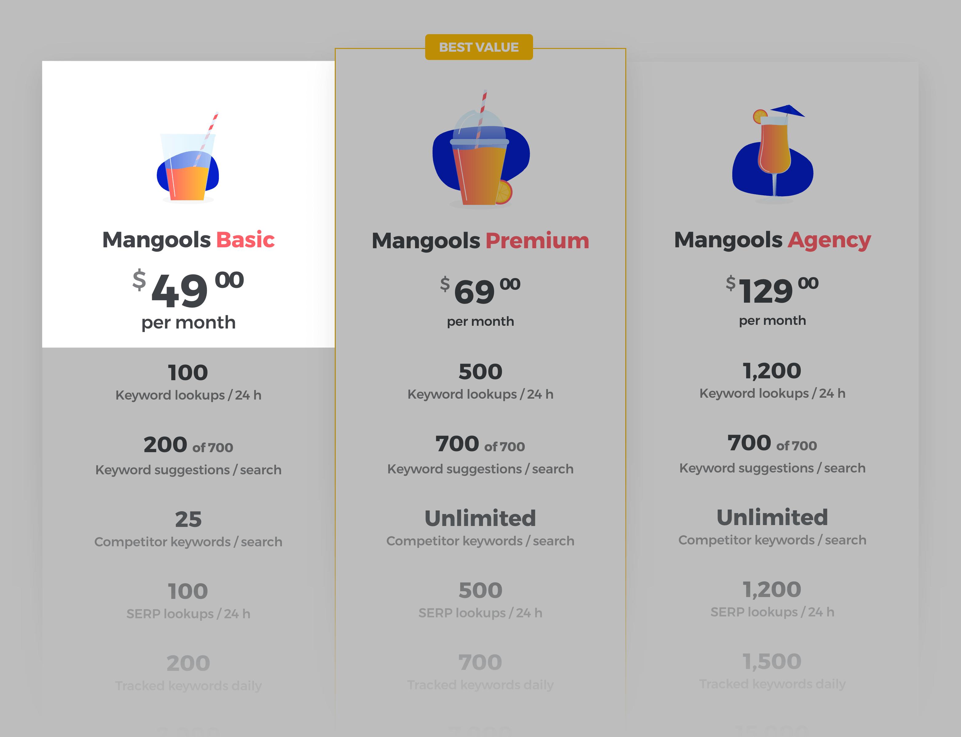 Mangools – Basic Pricing Monthly