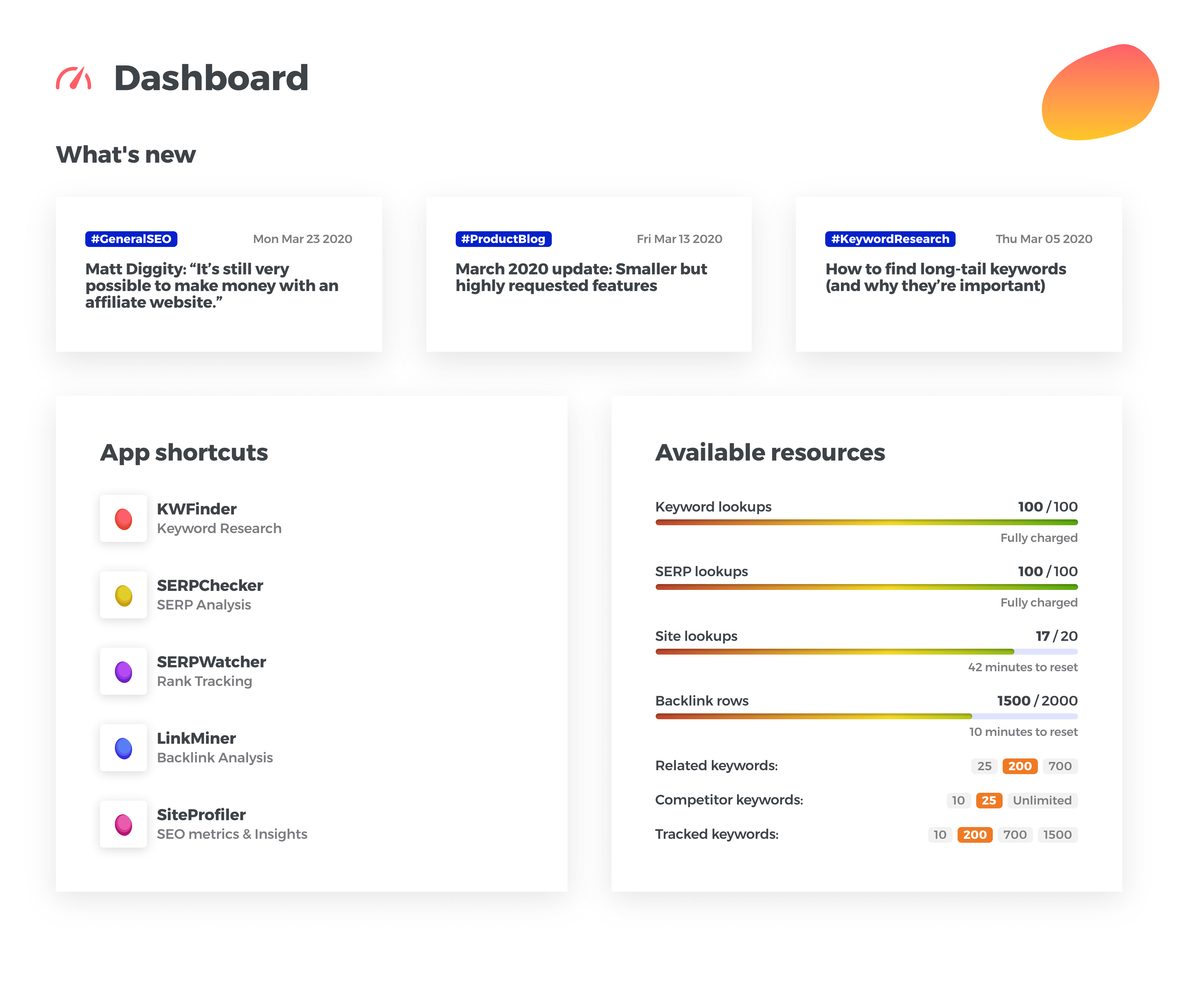Mangools Dashboard – Repeated