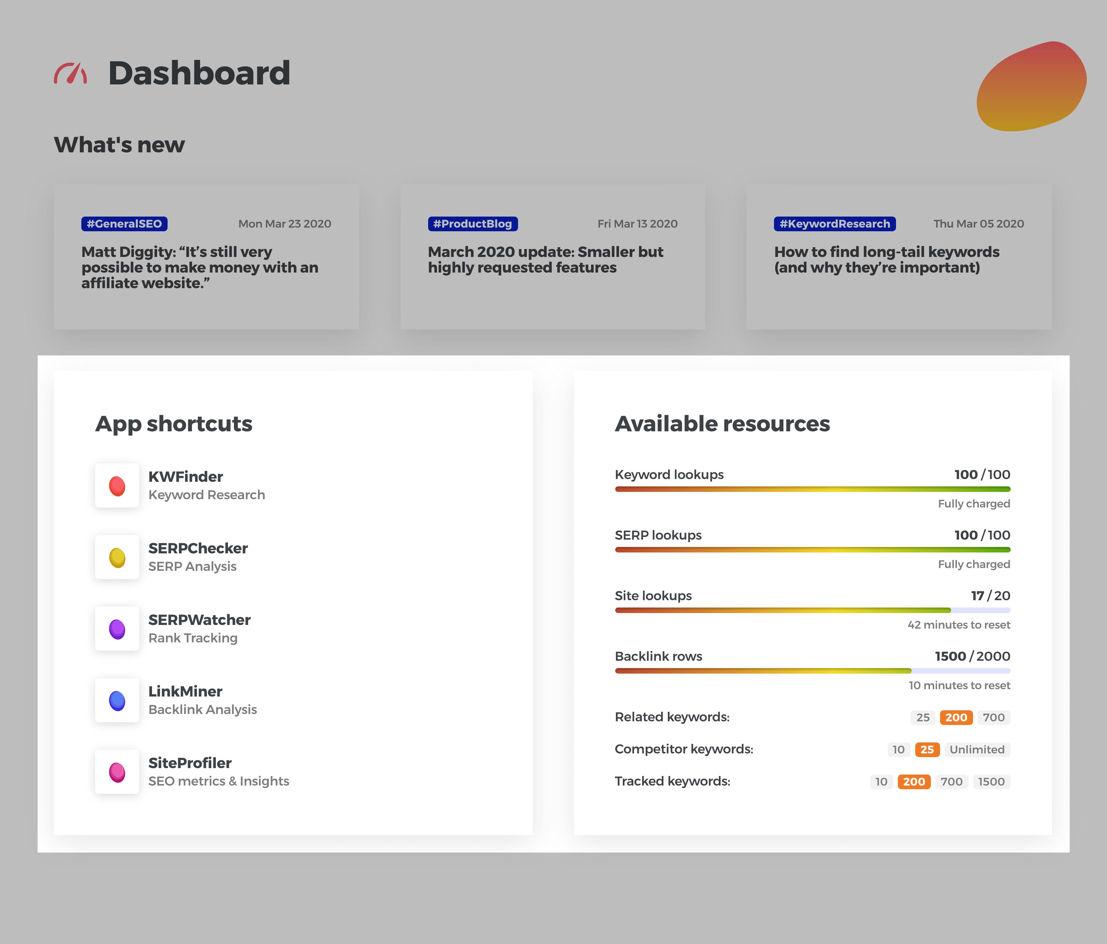 Mangools Dashboard – Resources