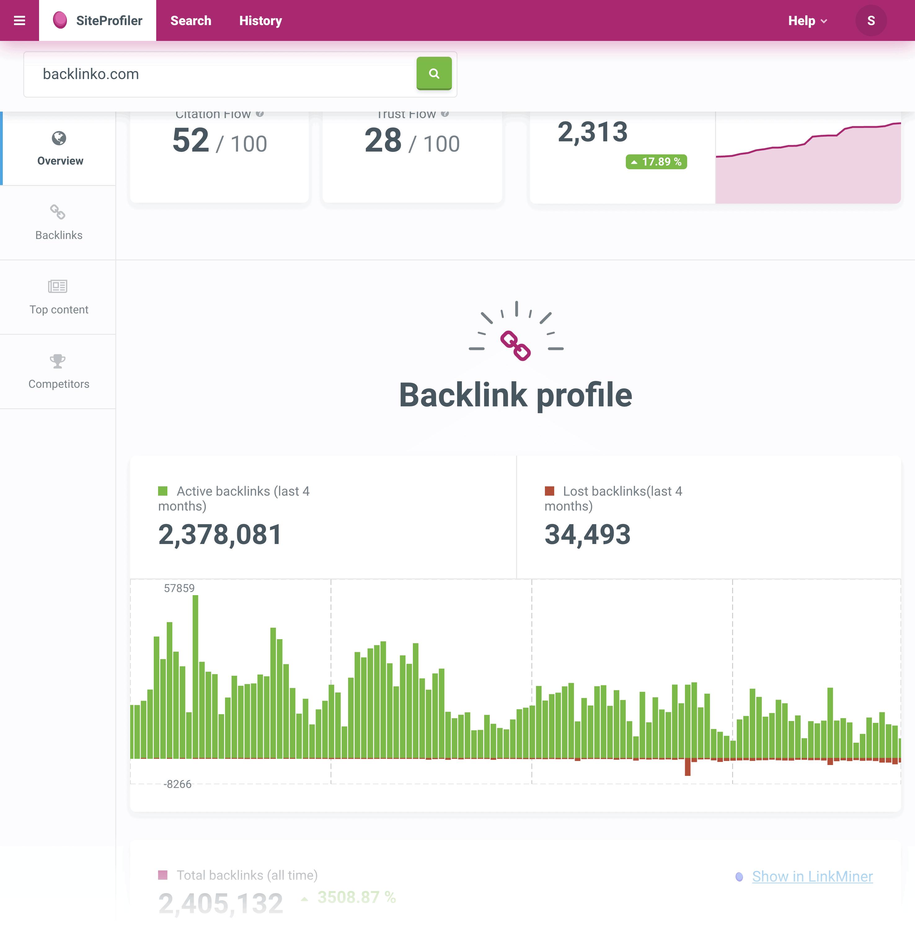 Siteprofiler – More Results