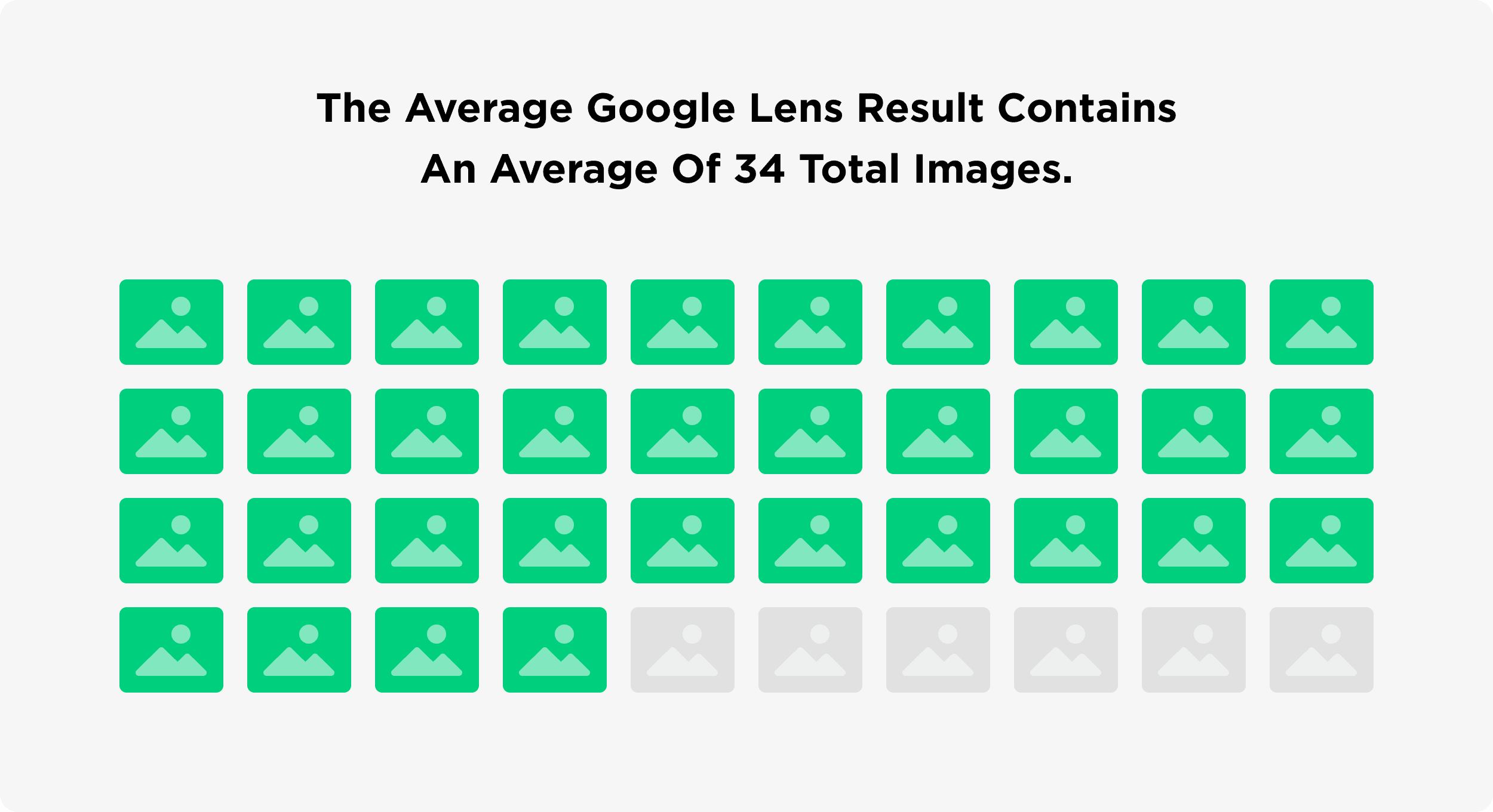 The Average Google Lens Result Contains An Average 34 Total Images