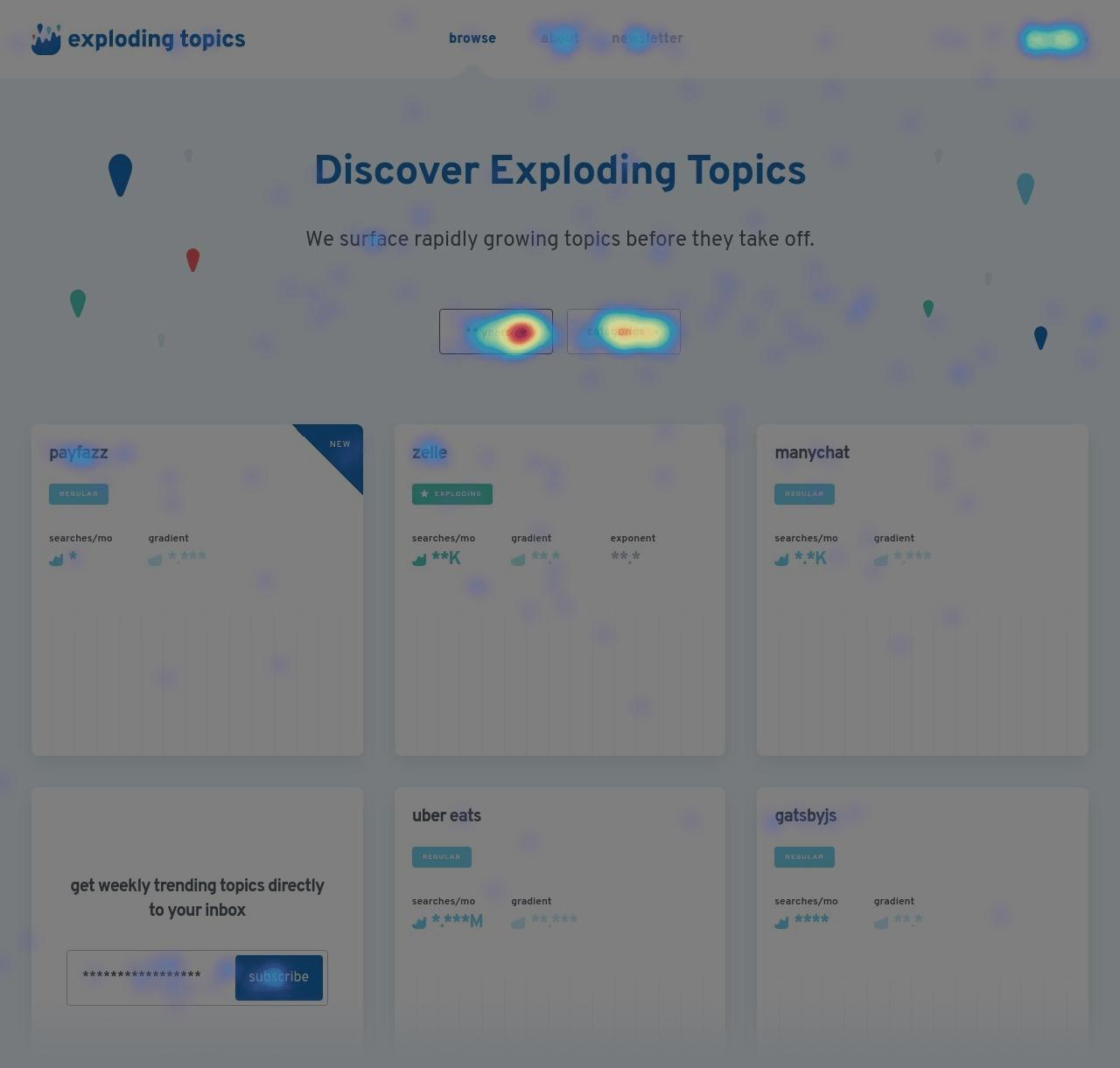 Explodingtopics – Heatmap