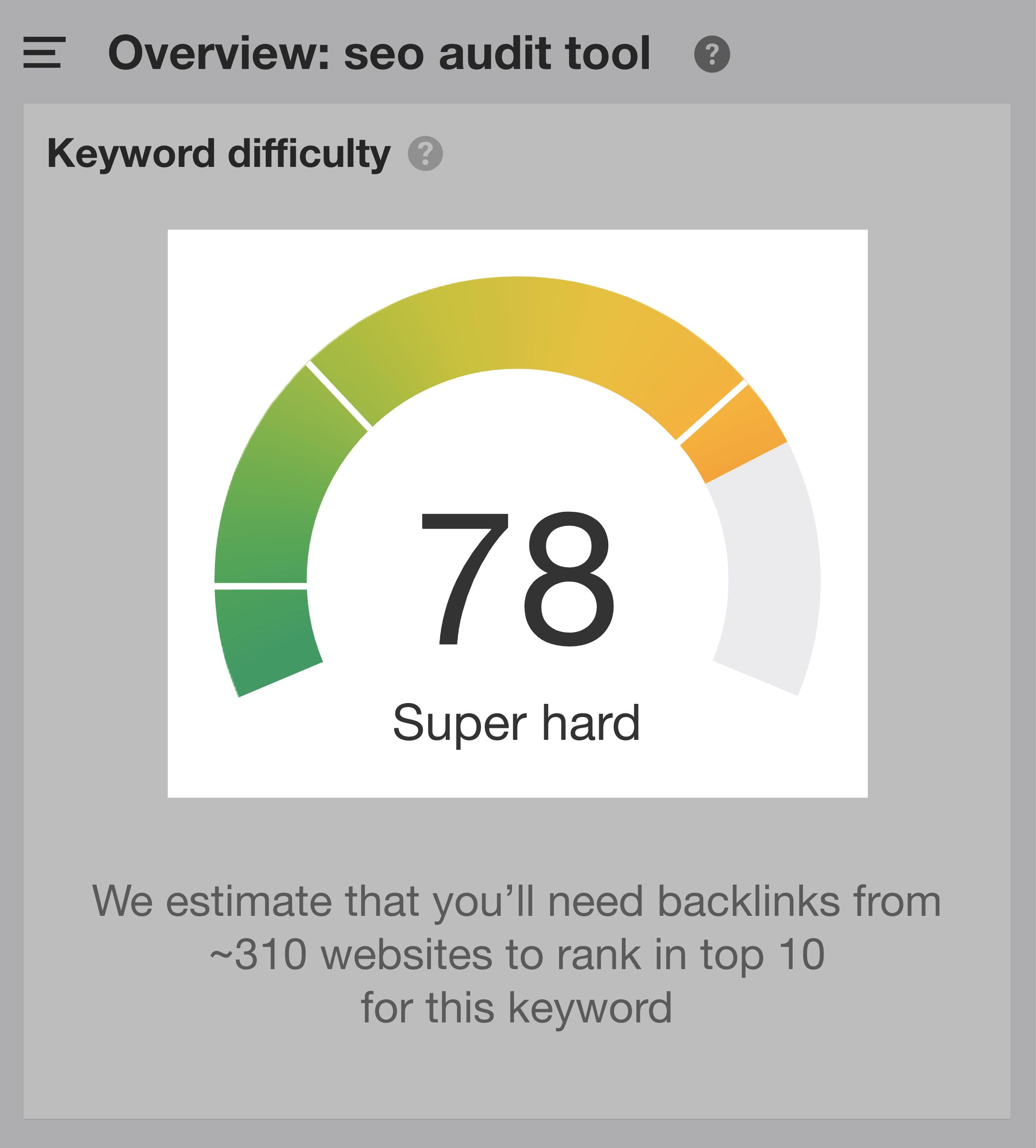 Ahrefs – SEO Audit Tool Keyword Difficulty