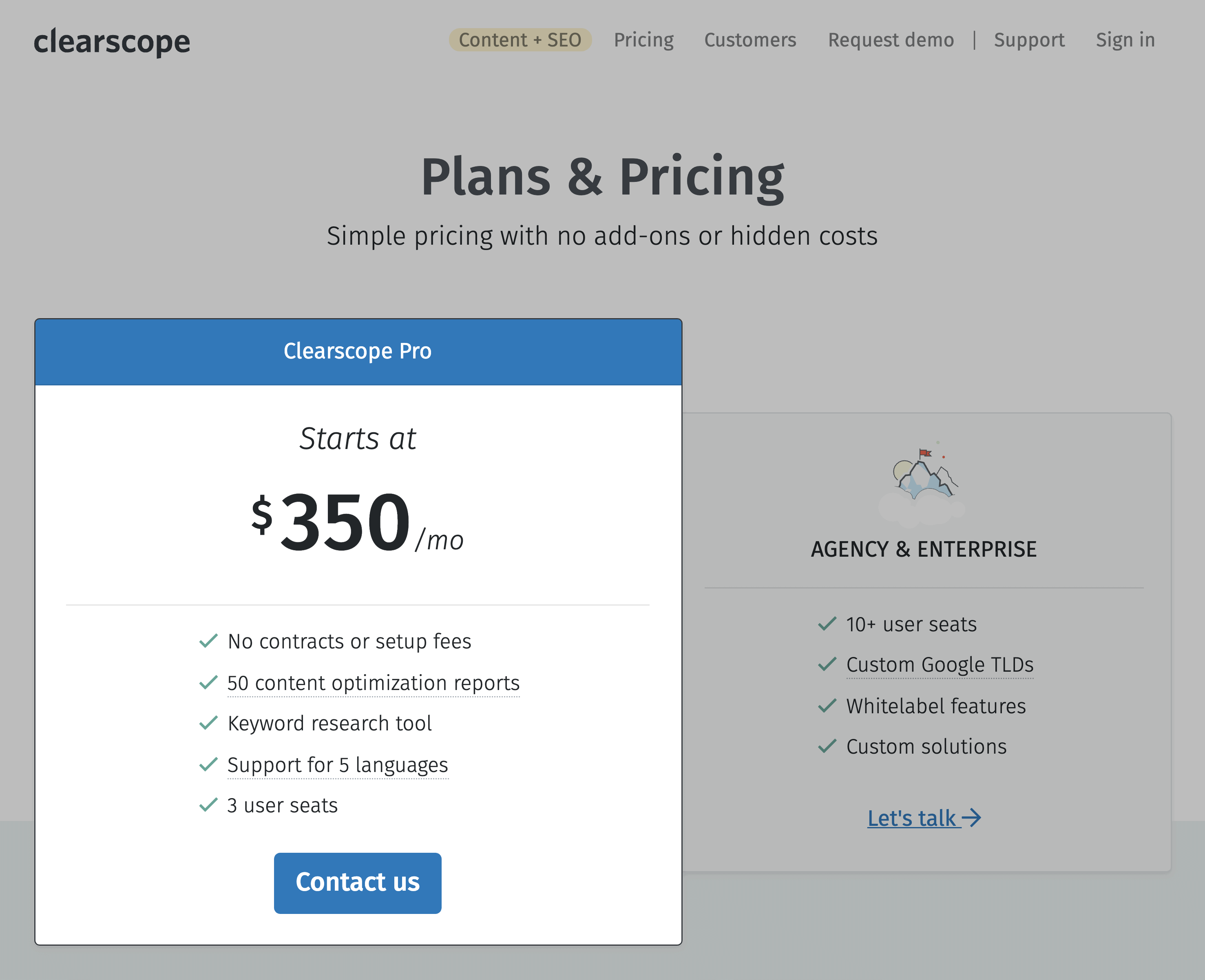 Clearscope – Pricing