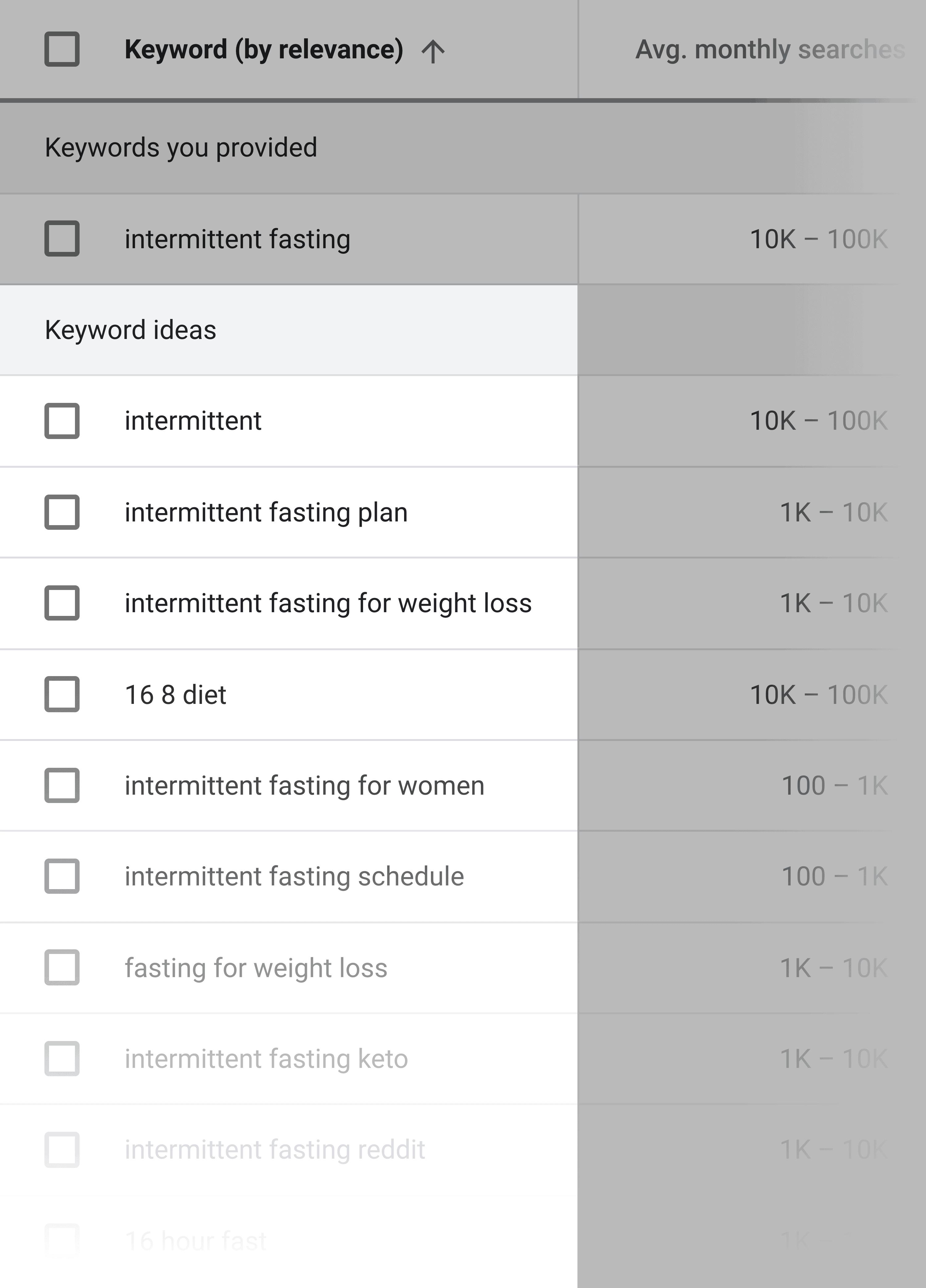 Google Keyword Finder Ideas