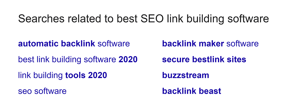 Google Searches Related To SEO Software