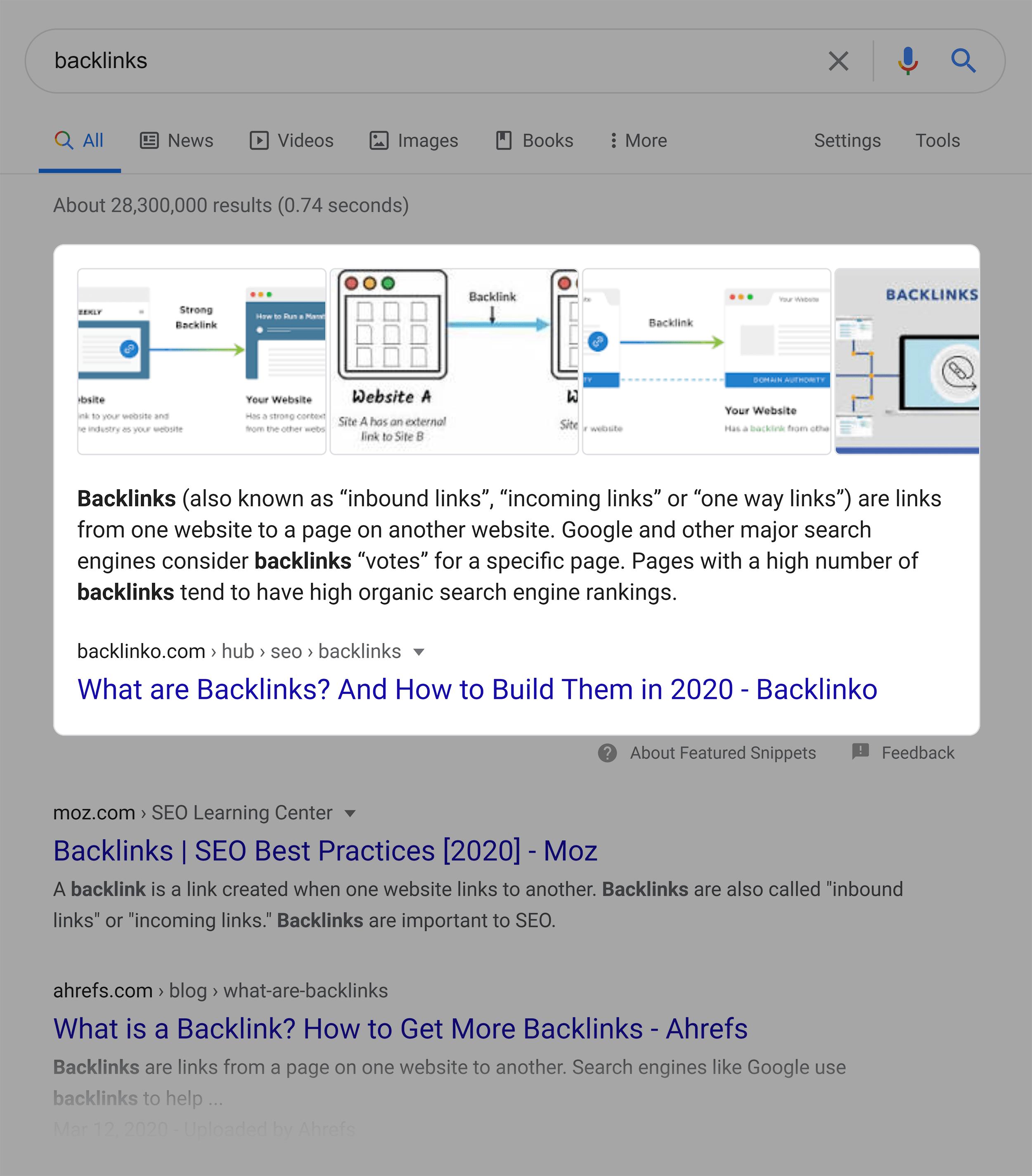 Google SERP Backlinks