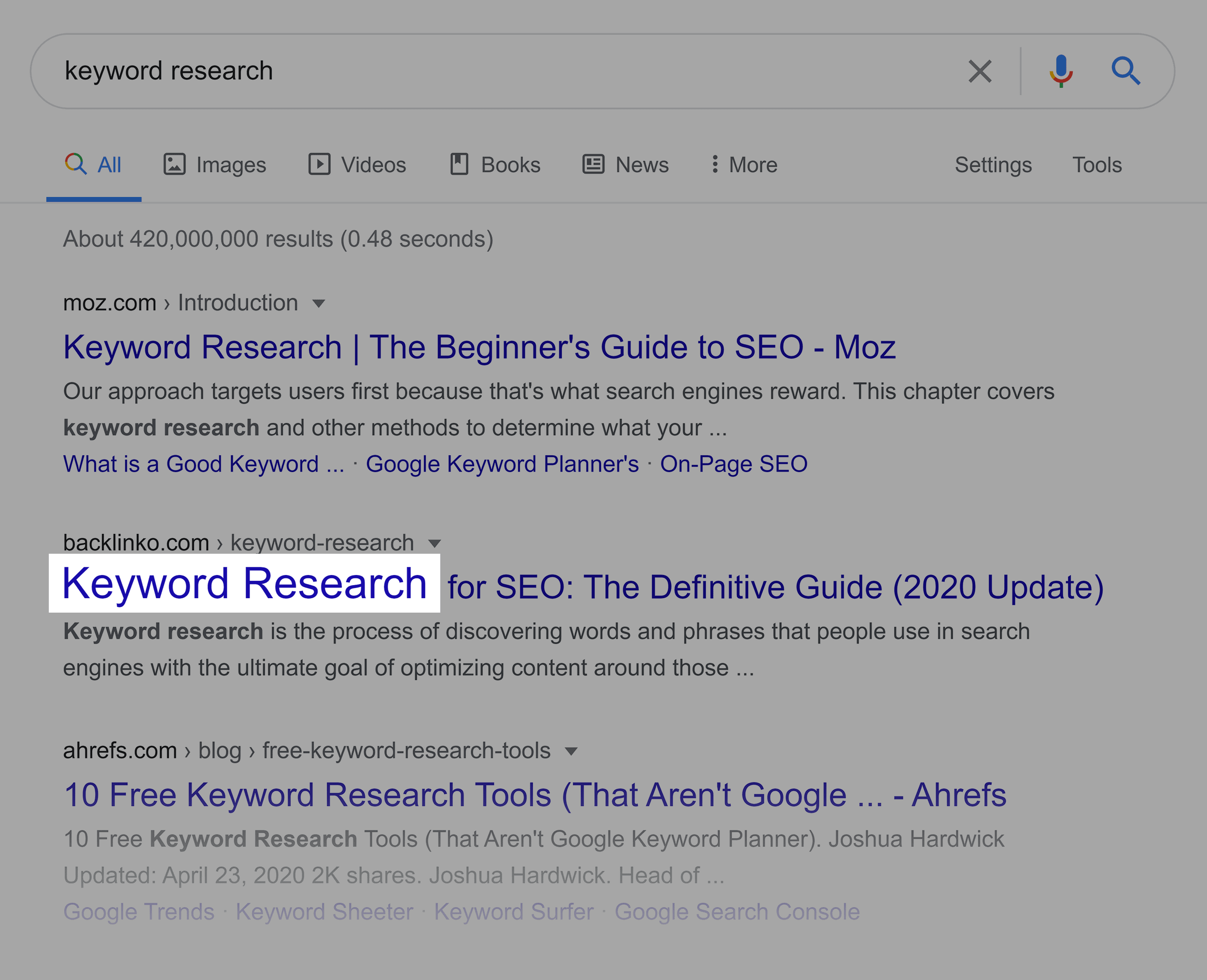 Keyword Research – Keyword In Title