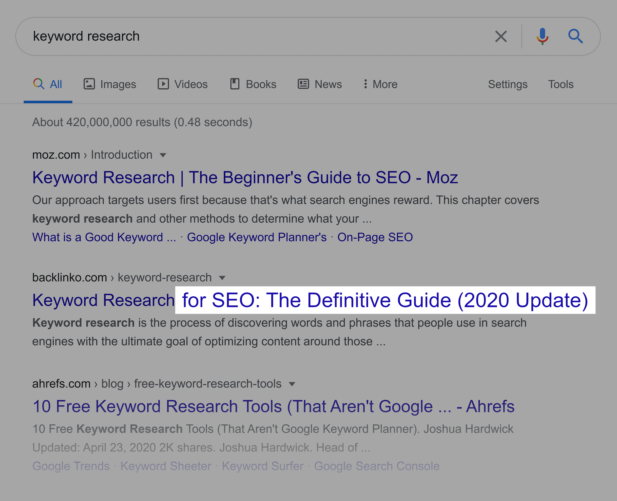 Keyword Research Title