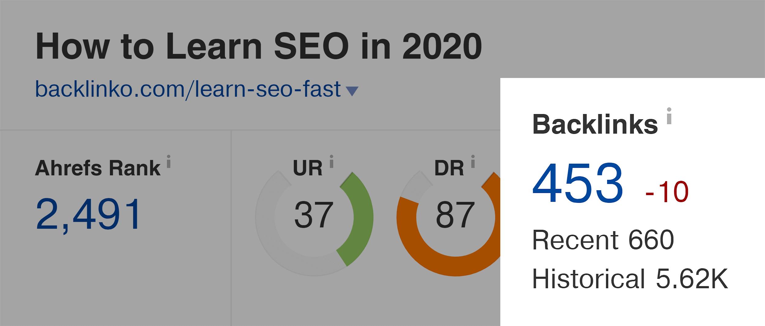 Learn SEO Fast Backlinks