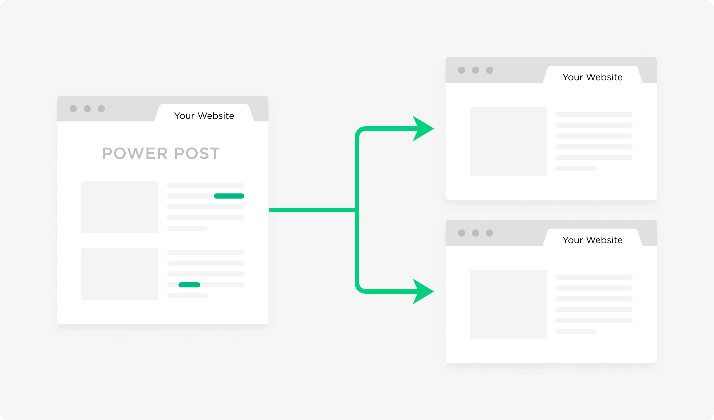 Link From Power Posts To Pages That Need A Boost