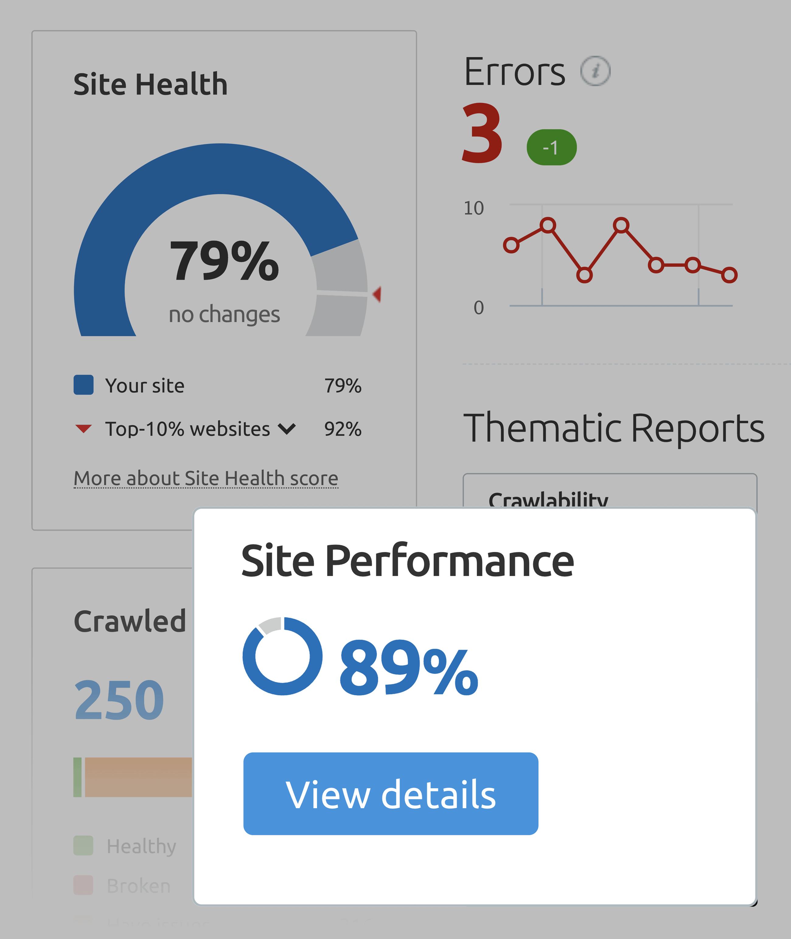 SEMrush – Site performance