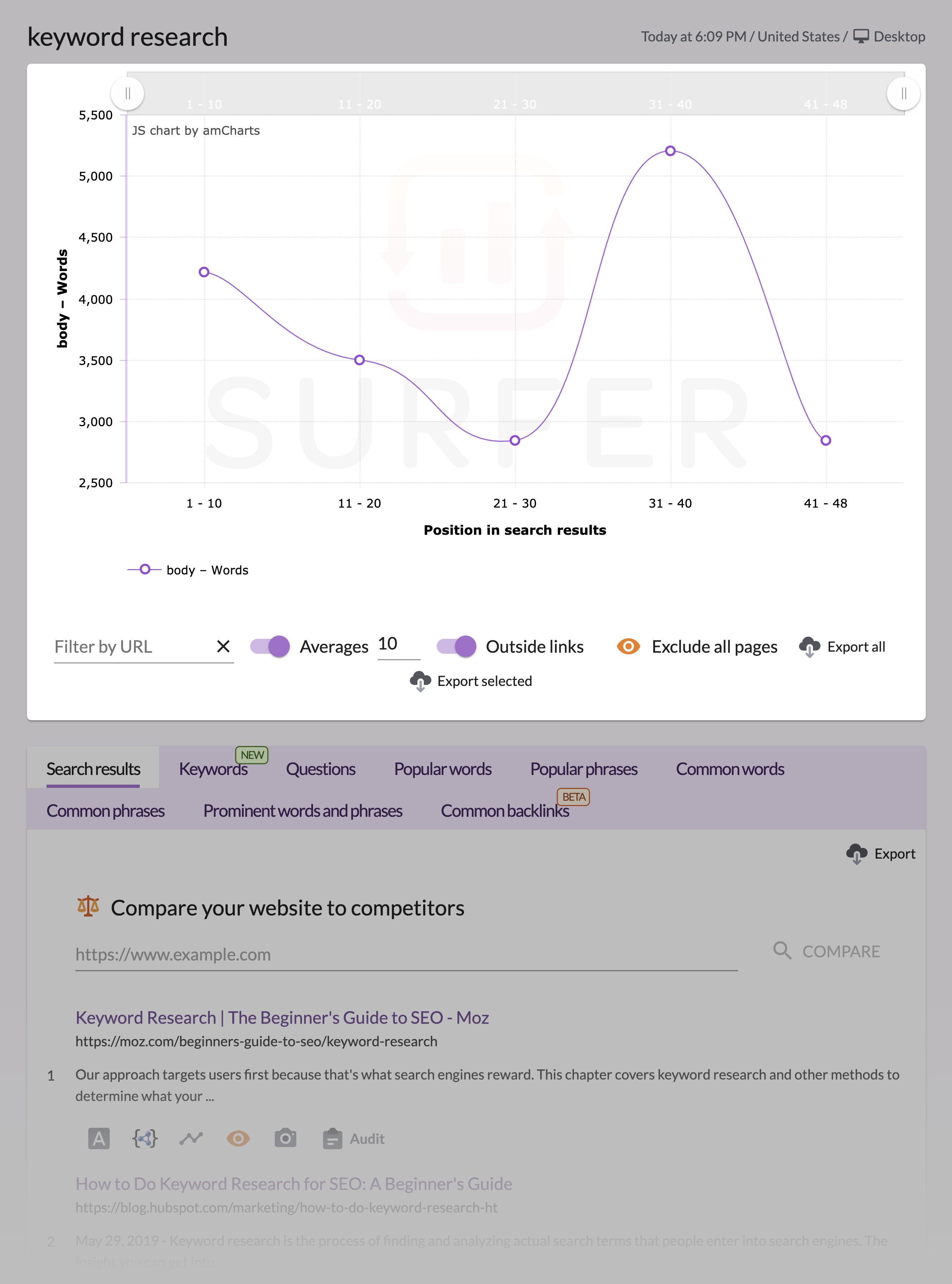 Surferseo – Keyword Research SERP Analysis