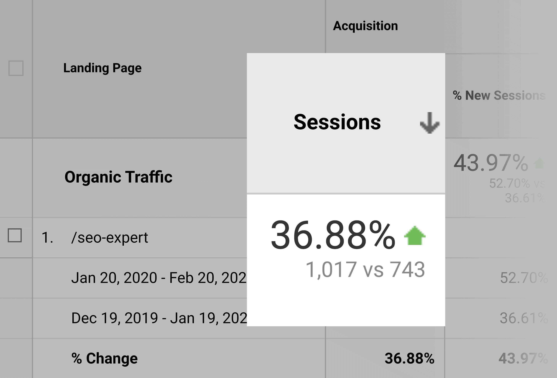 SEO expert post – Organic traffic