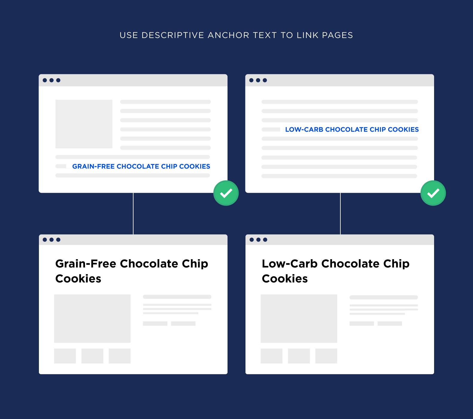 Use descriptive anchor text to link pages