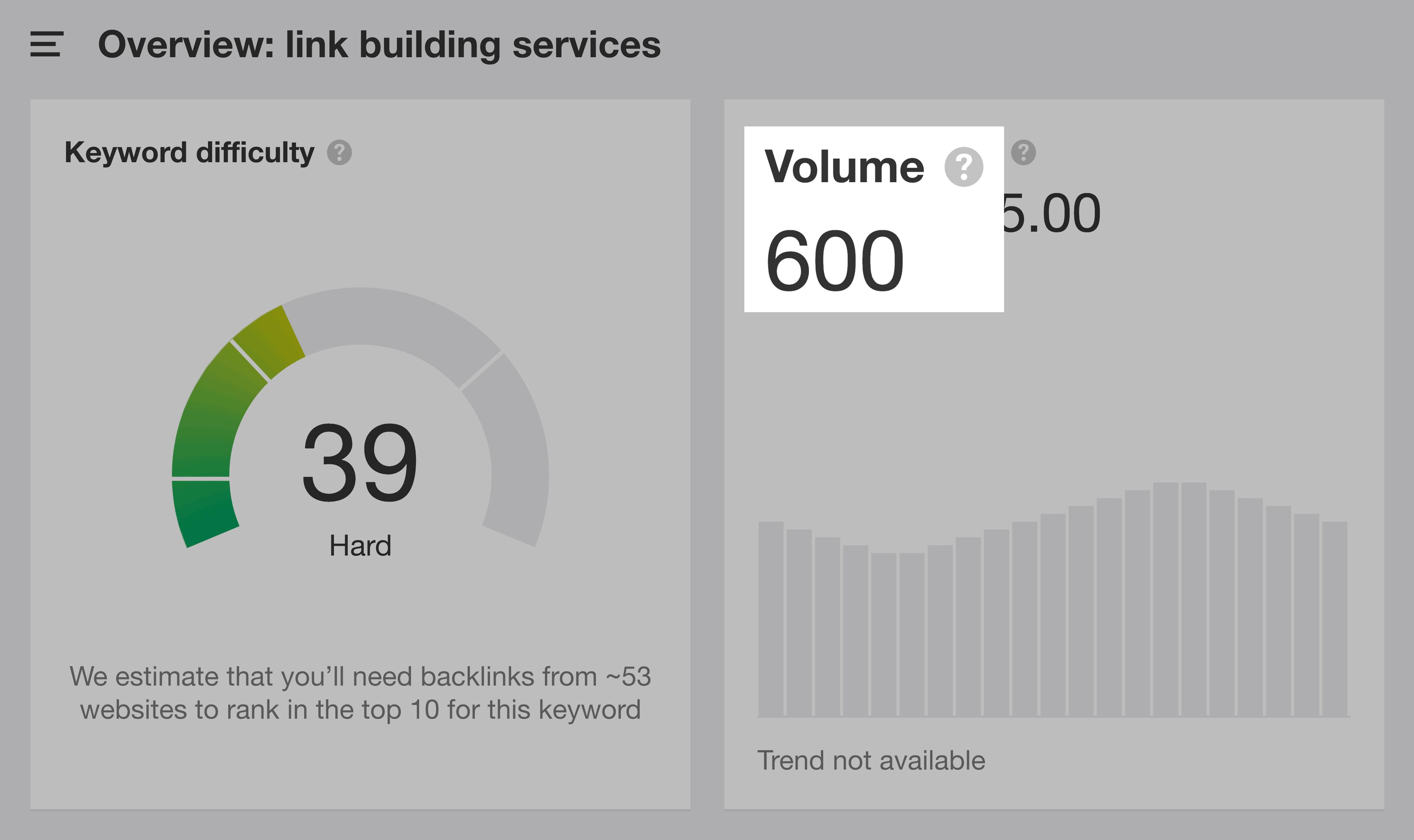 Ahrefs – Link Building Services Keyword Volume