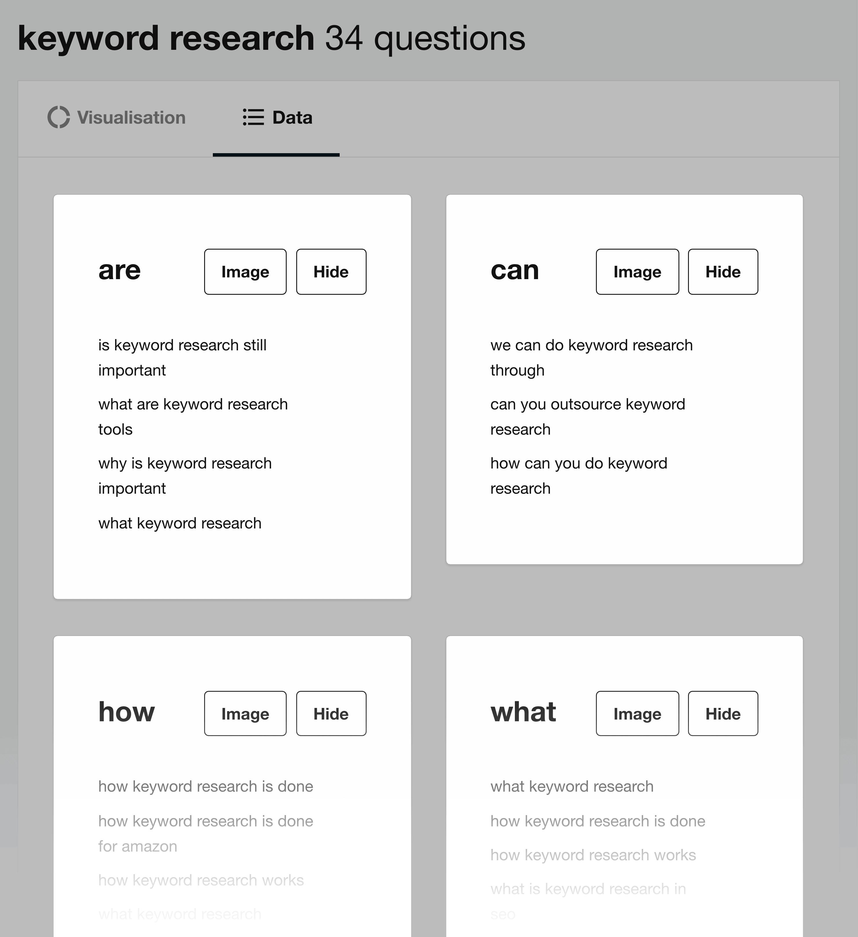 Answerthepublic Keyword Research Data