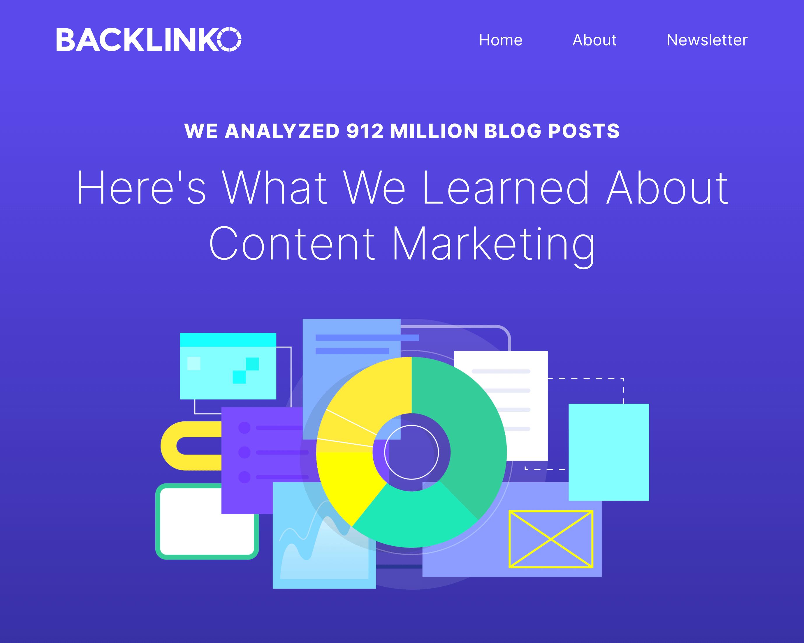 Backlinko – Content Study