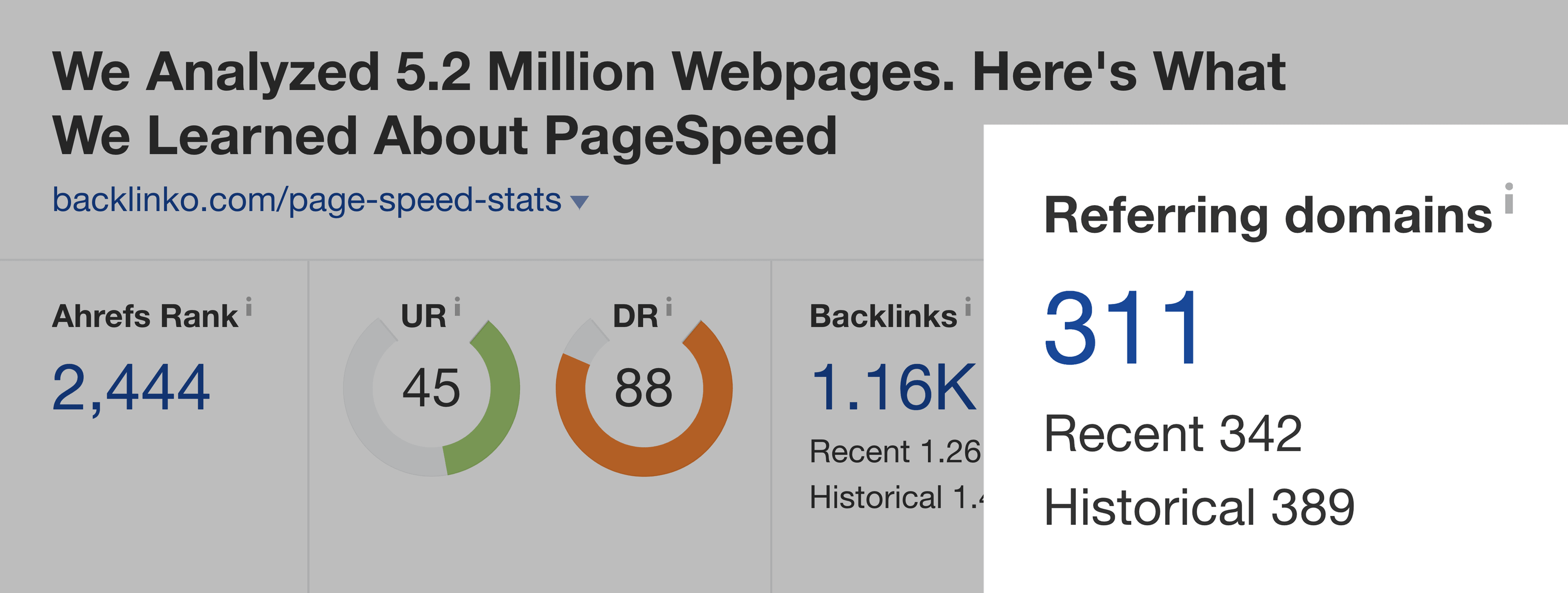 Page Speed Stats – Referring Domains