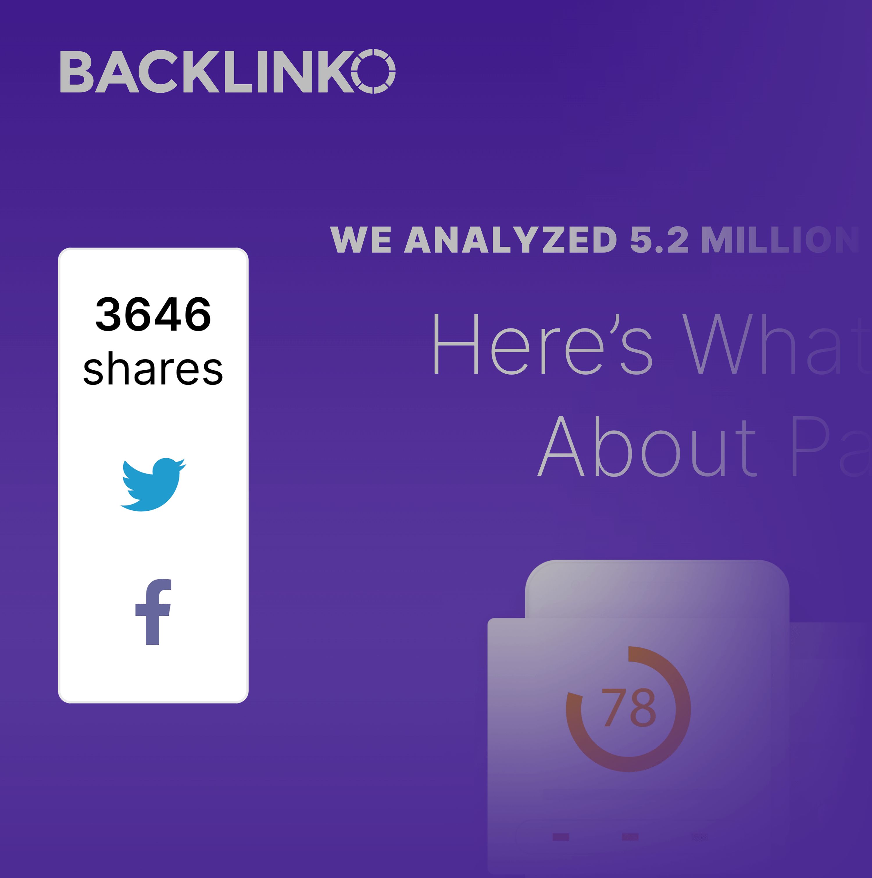 Page Speed Stats Shares