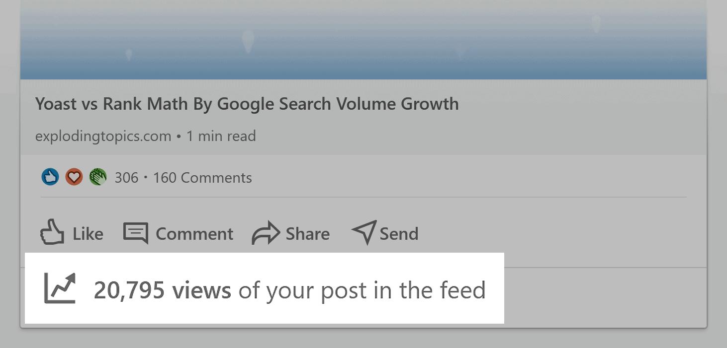 Yoast VS Rank LinkedIn Post Views