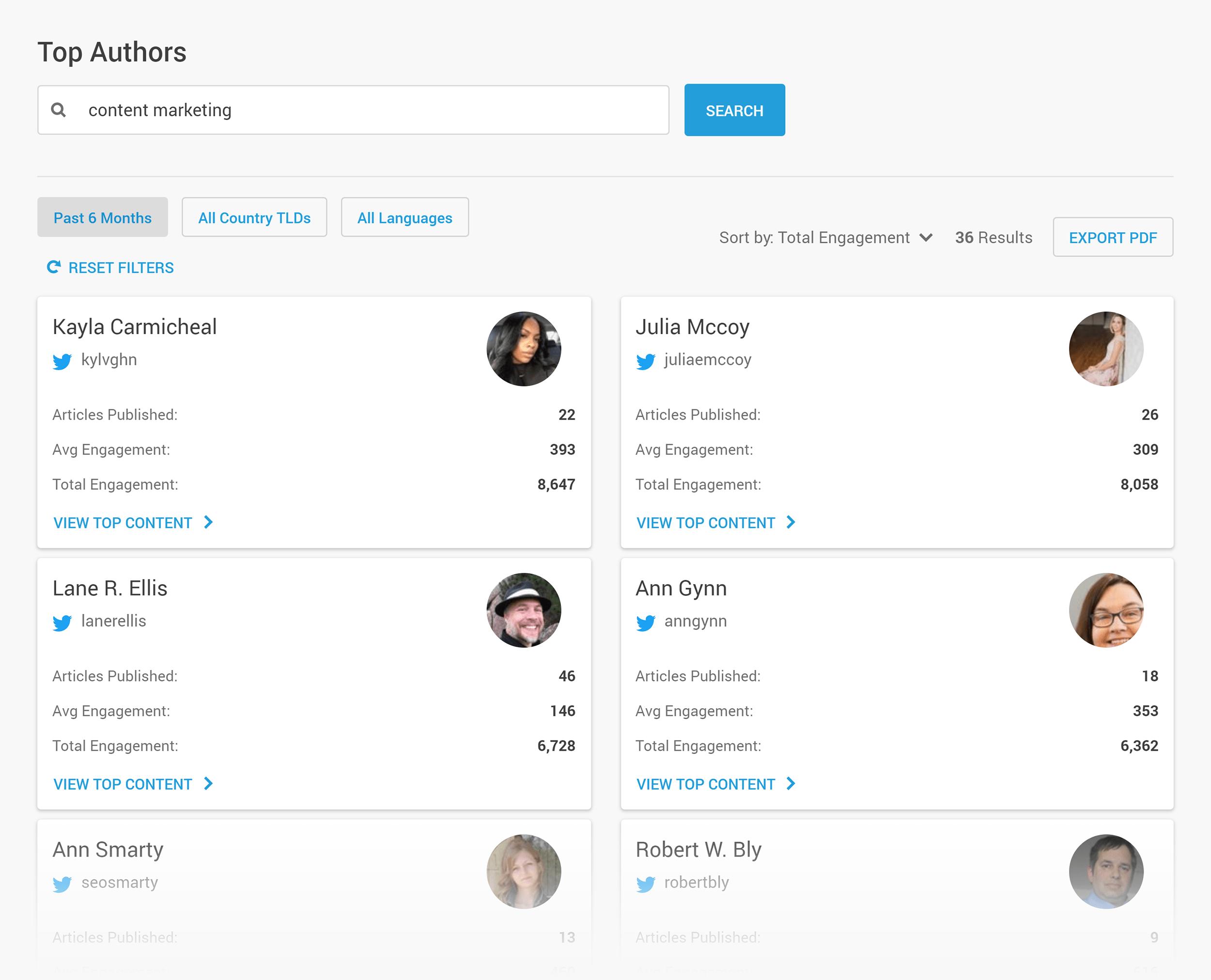 Buzzsumo – Authors results