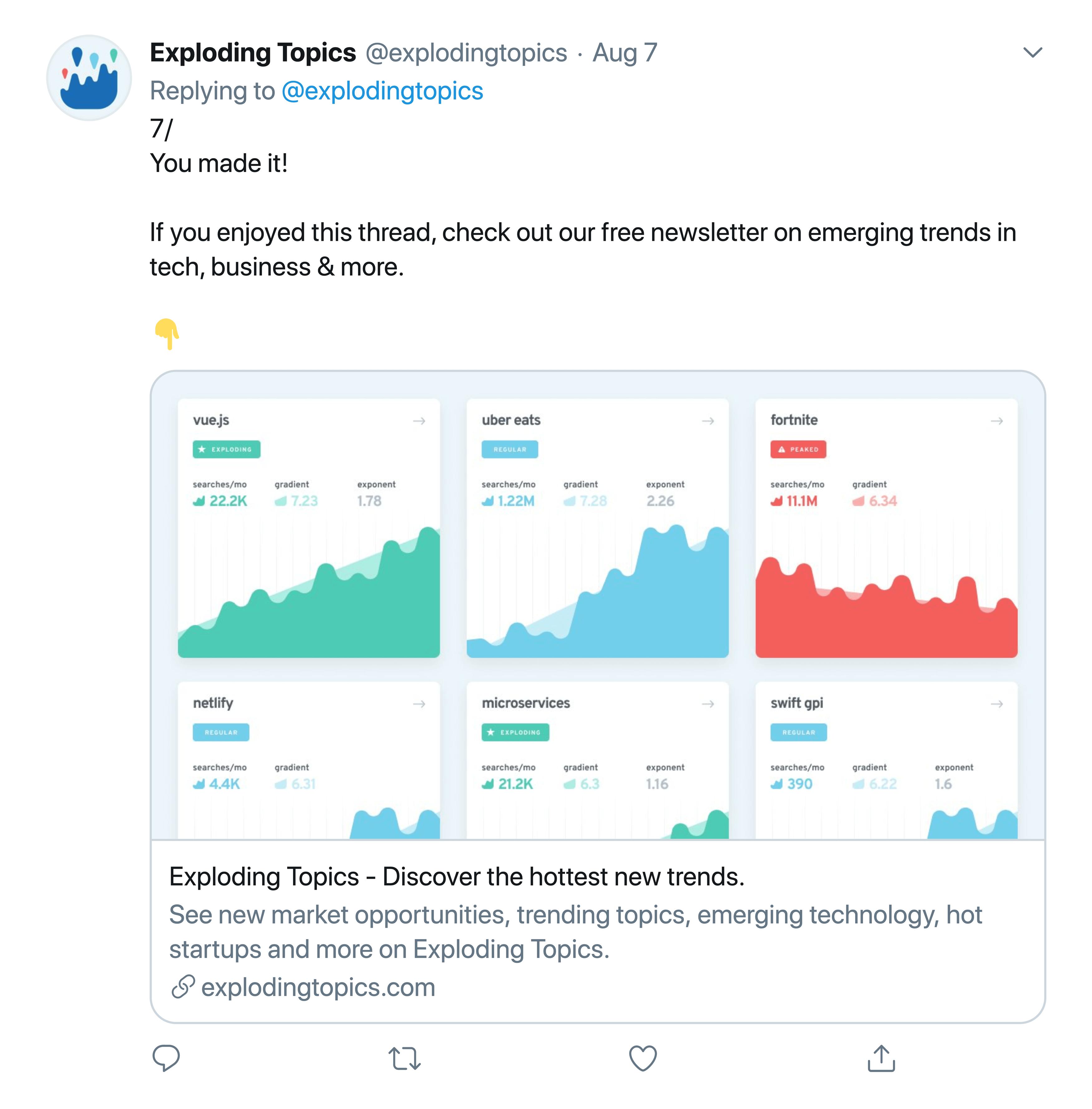Exploding Topics – Blue Light Glasses Twitter Thread Newsletter Pitch