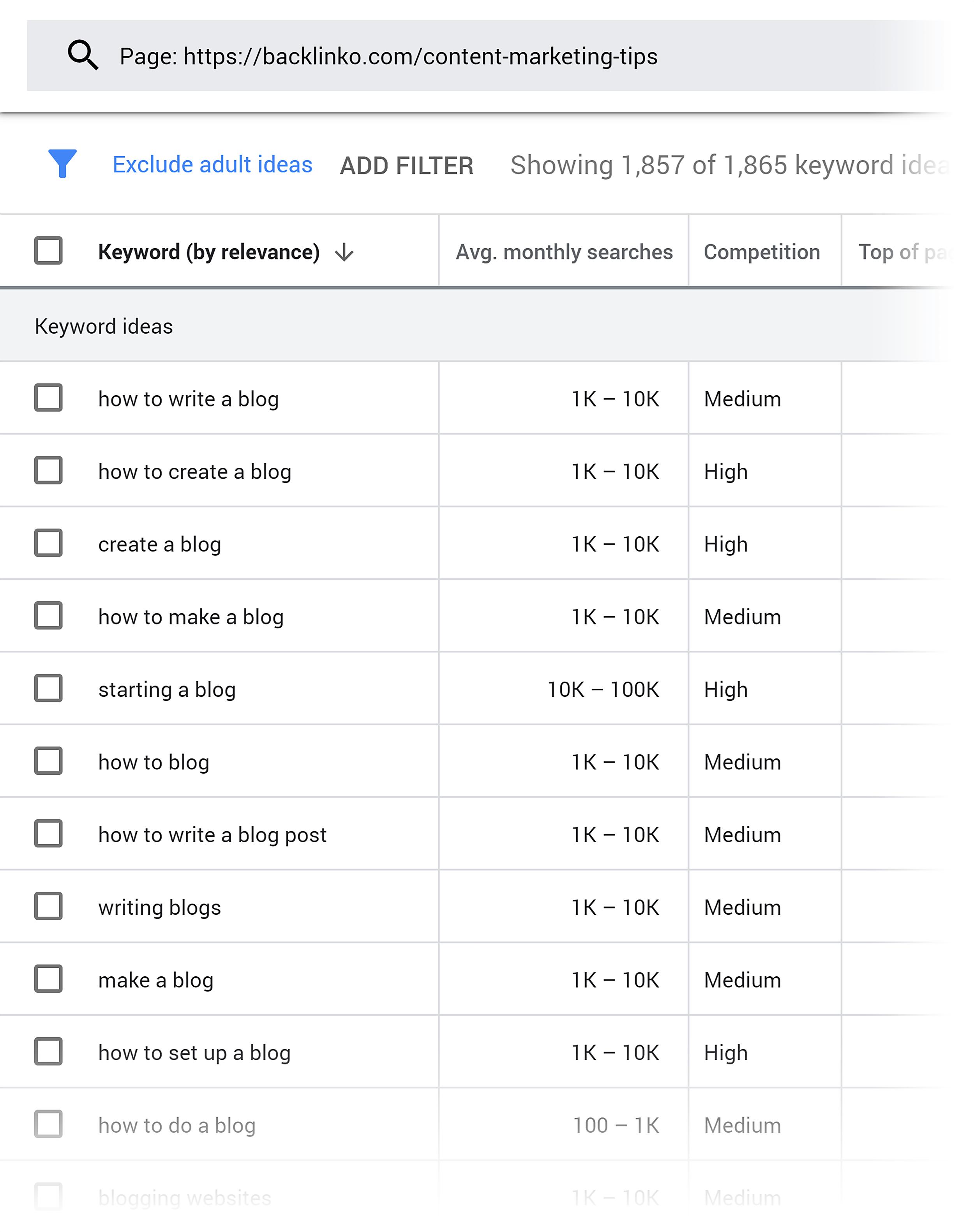 Google Keyword Planner – Website results